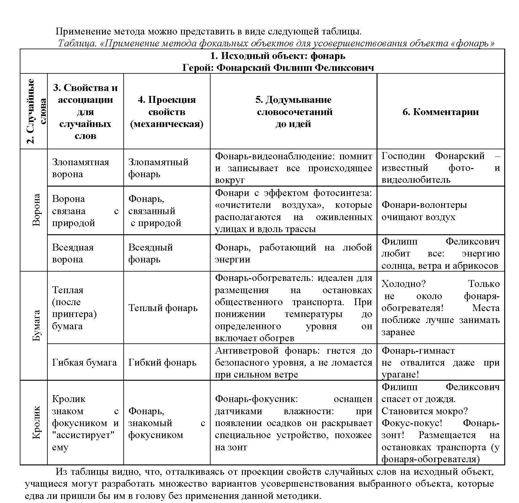МФО и др._Страница_02