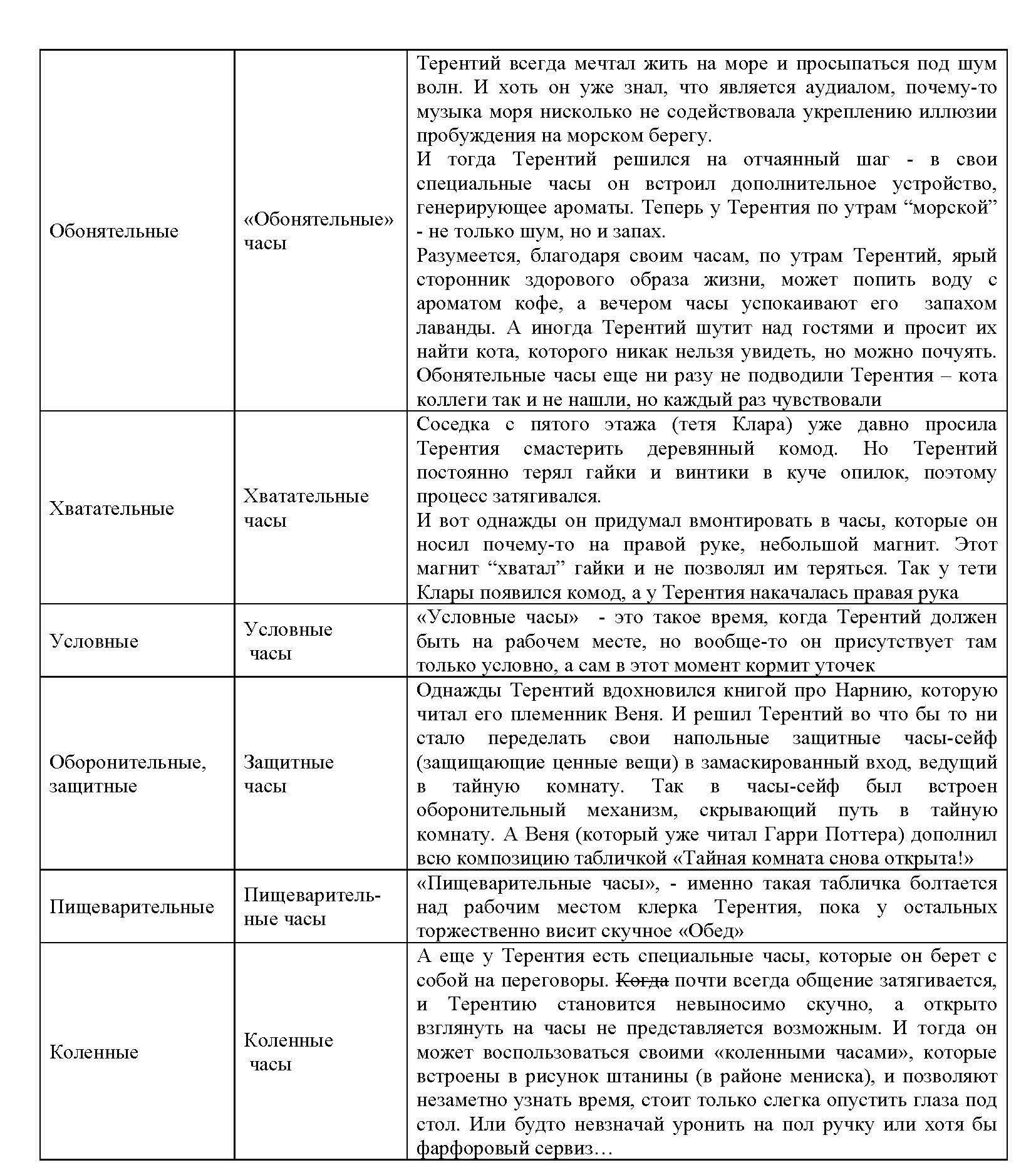 МФО и др._Страница_06