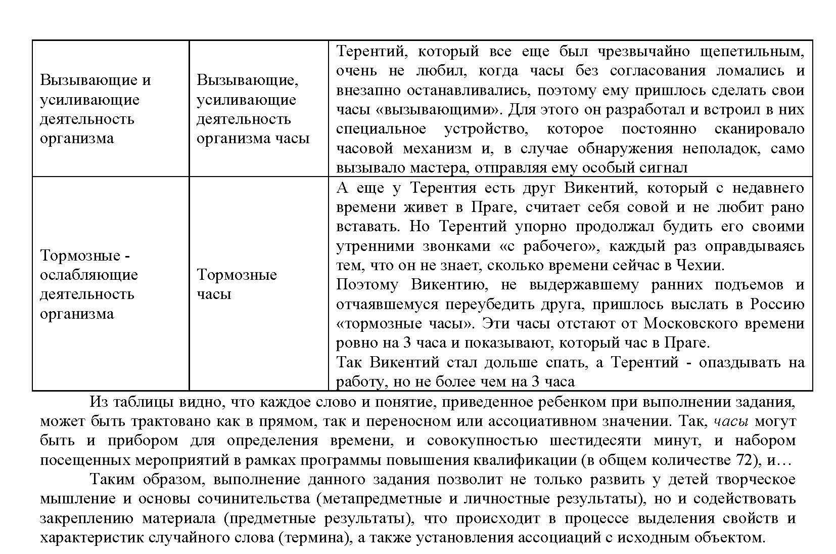МФО и др._Страница_07