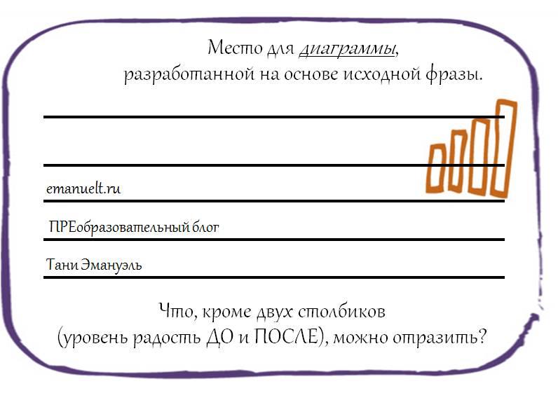 Рисунок66