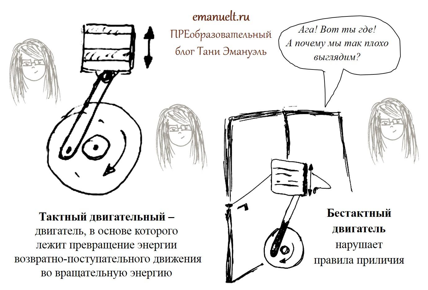 Рисунок72