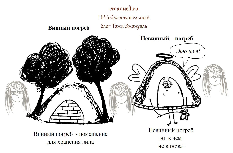 Рисунок74