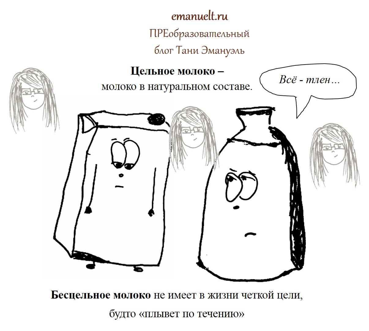 Рисунок78