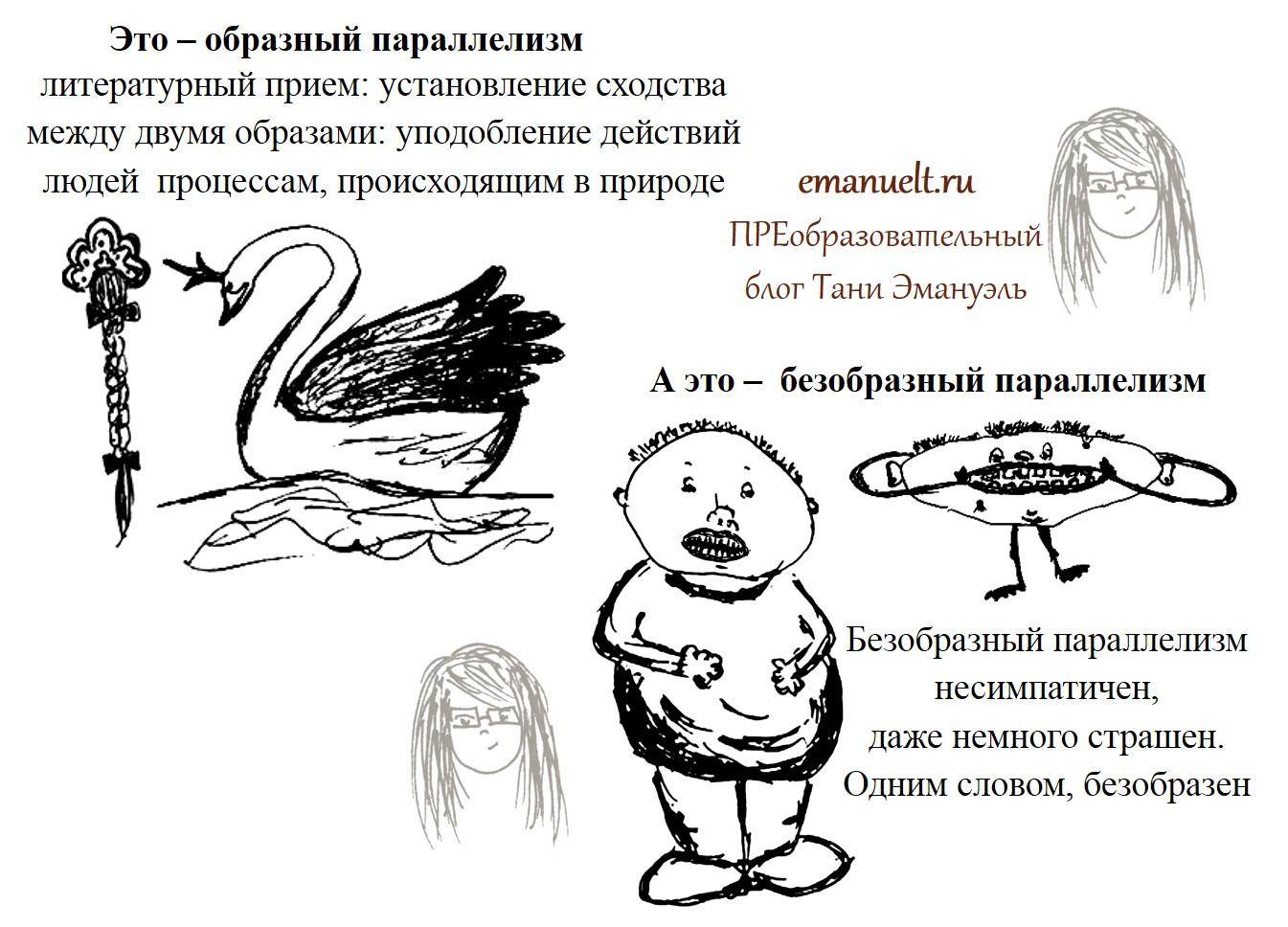Рисунок80