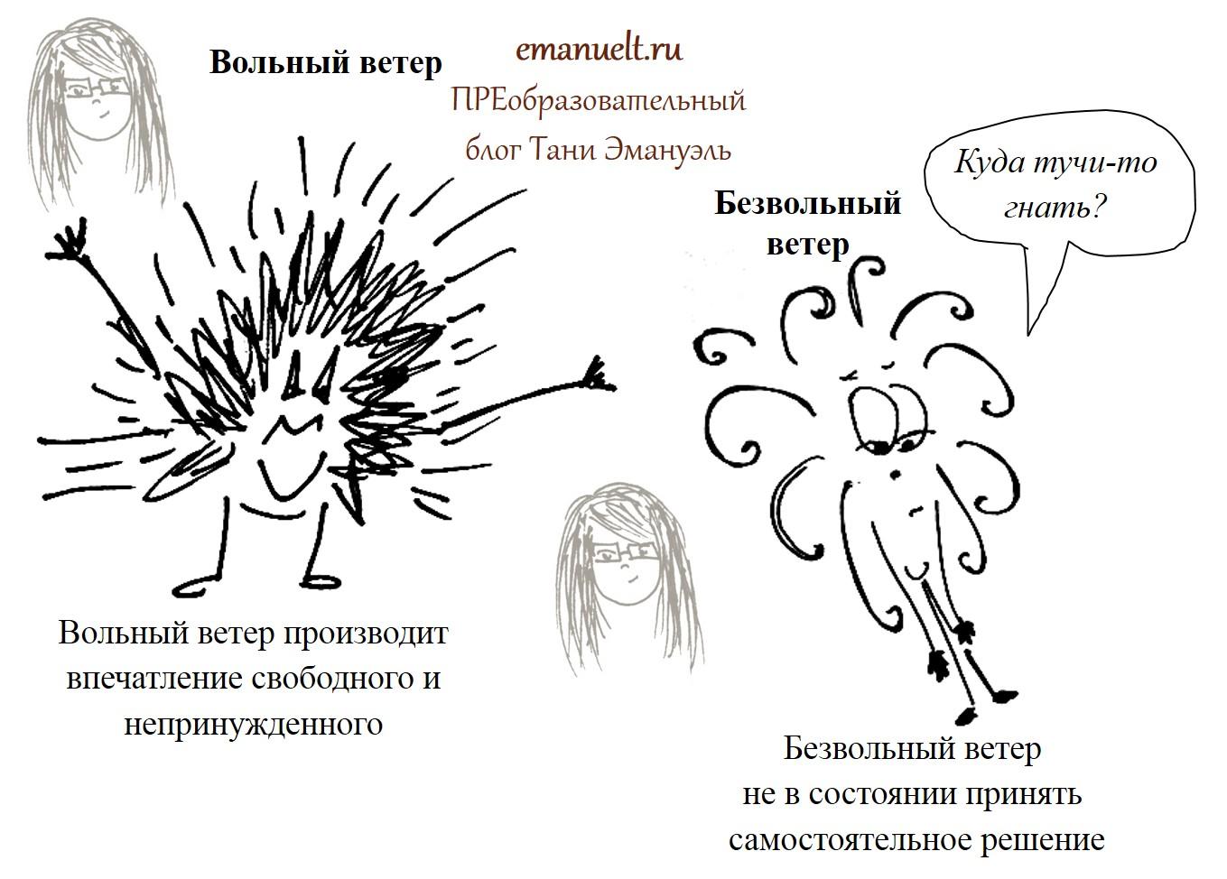 Рисунок82