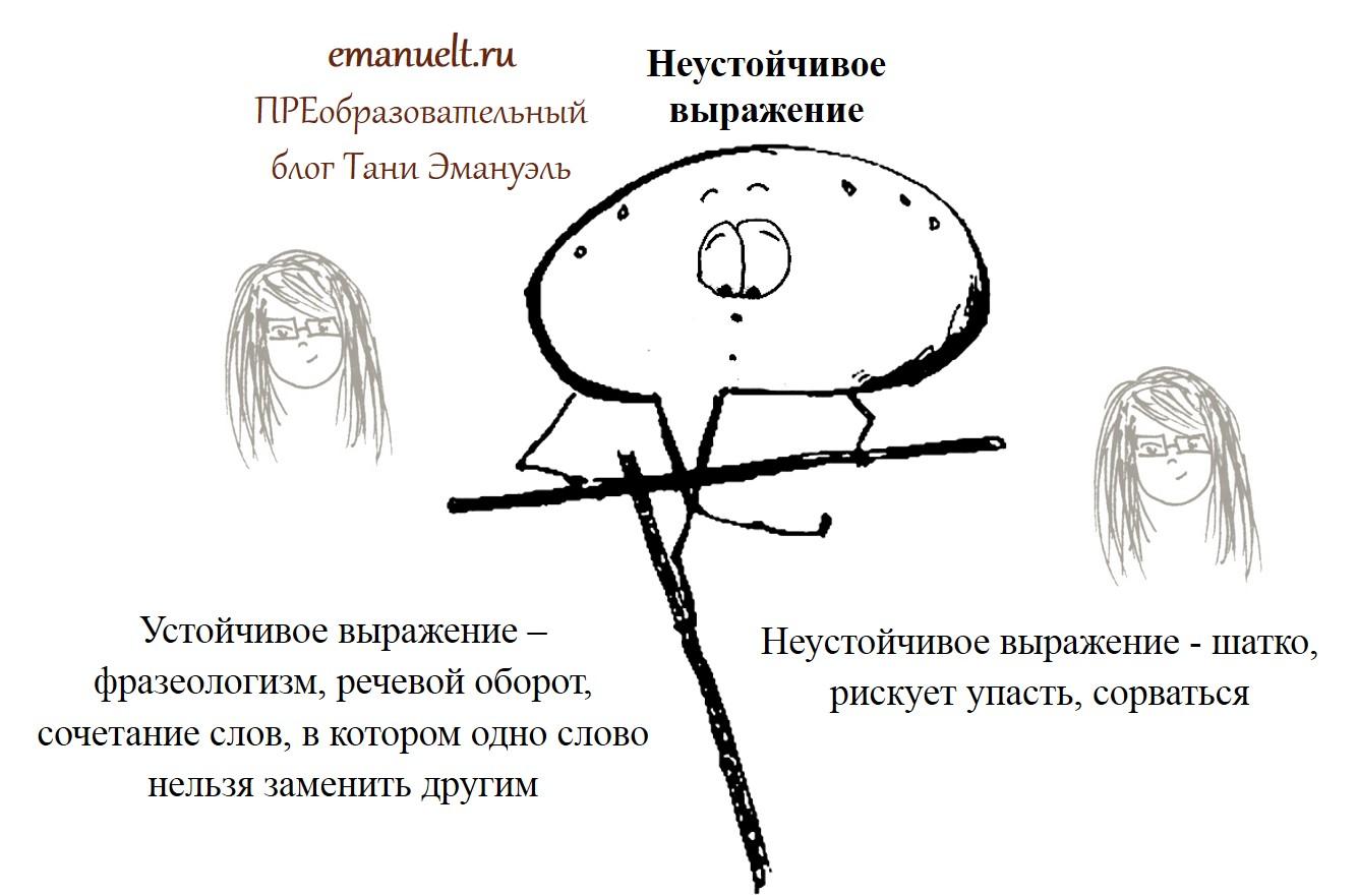 Рисунок83