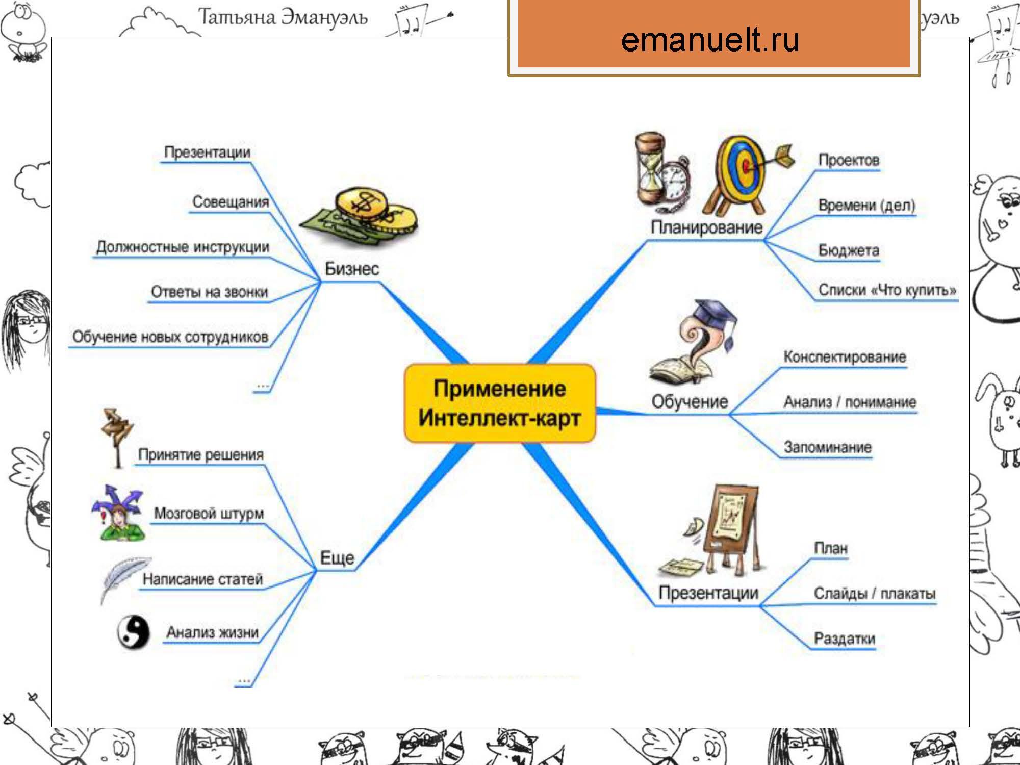Как отправить перевод Яндекс. Деньги 97