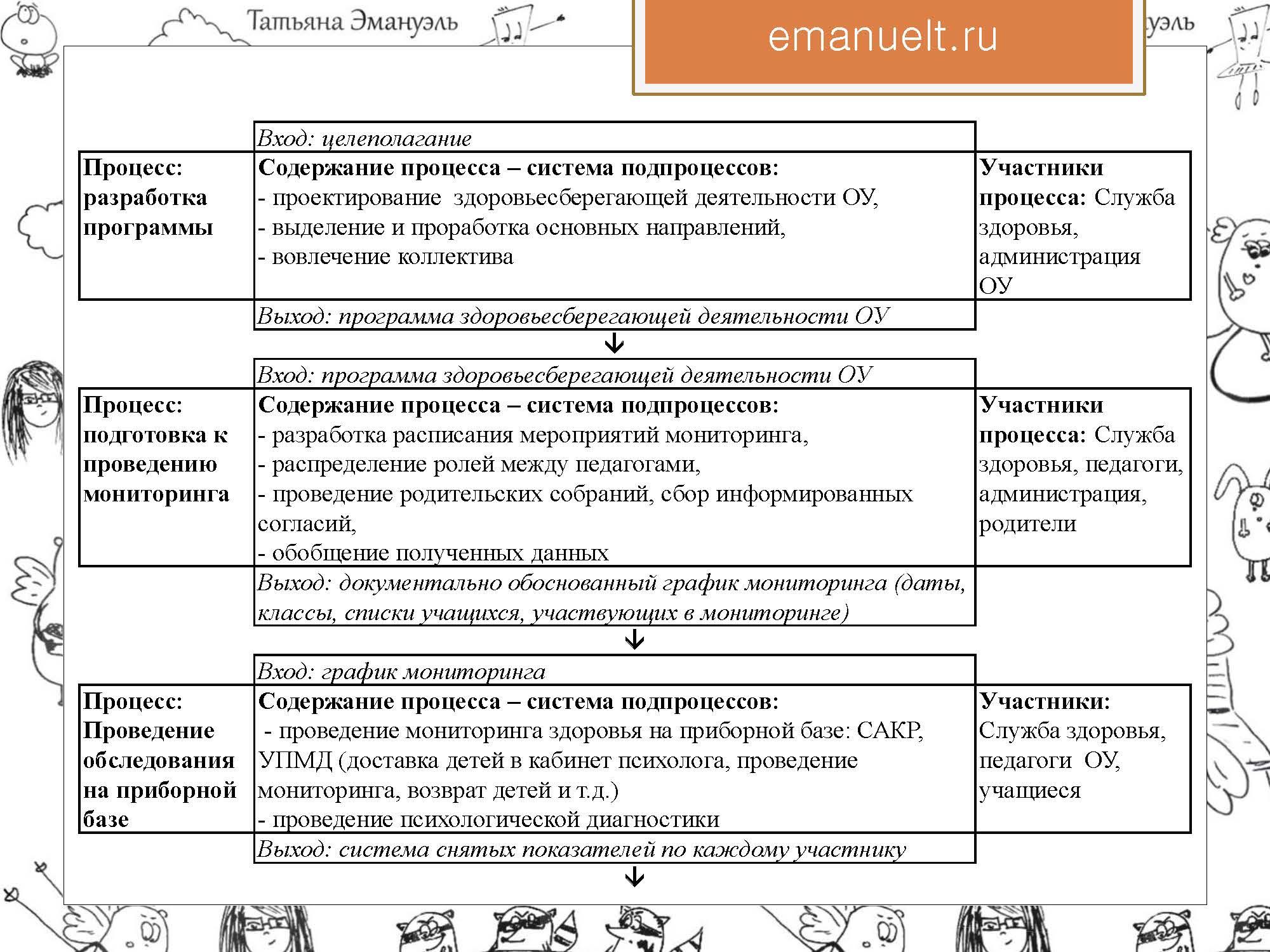 проектный эмануэль_Страница_14