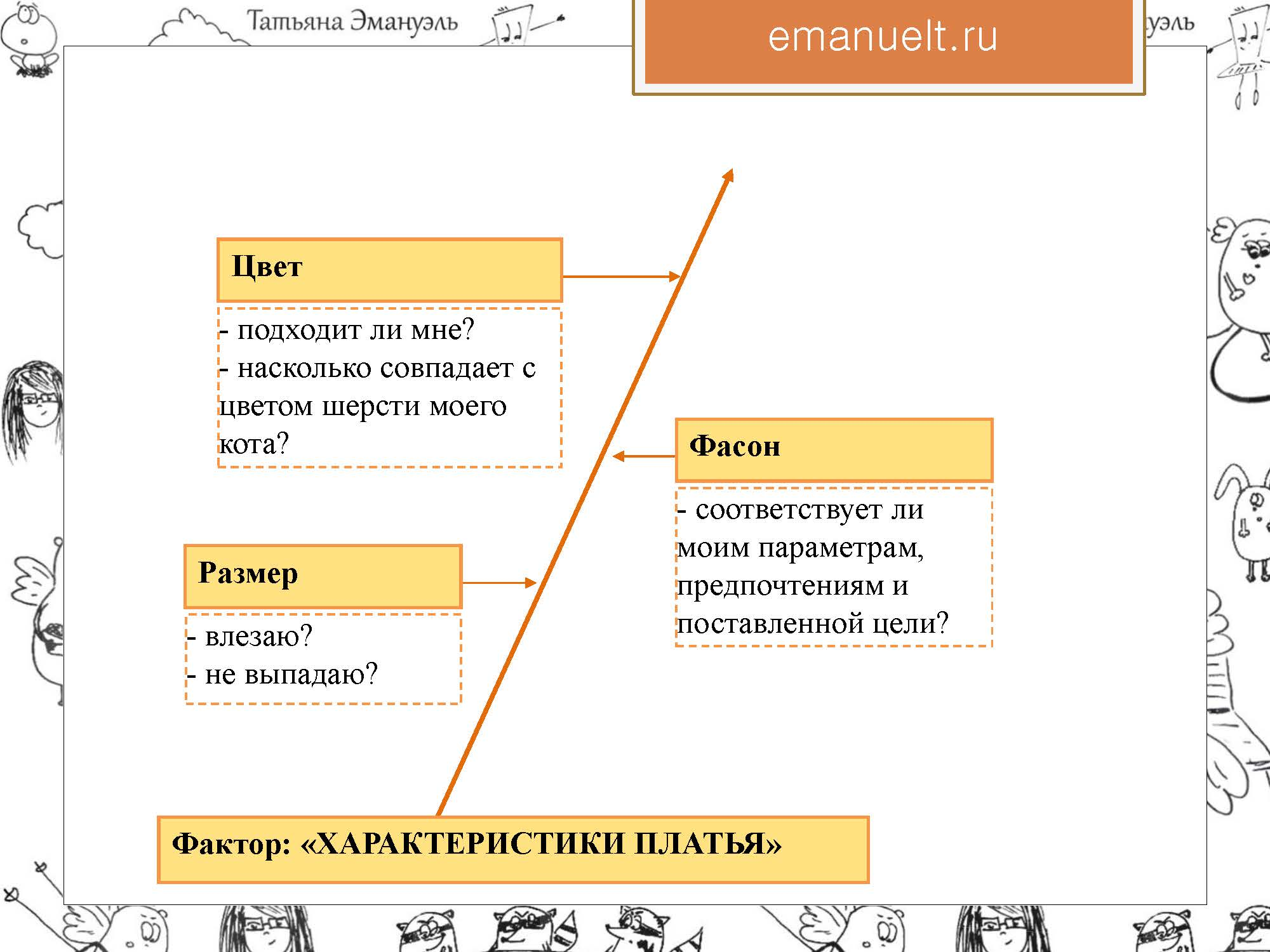 проектный эмануэль_Страница_27