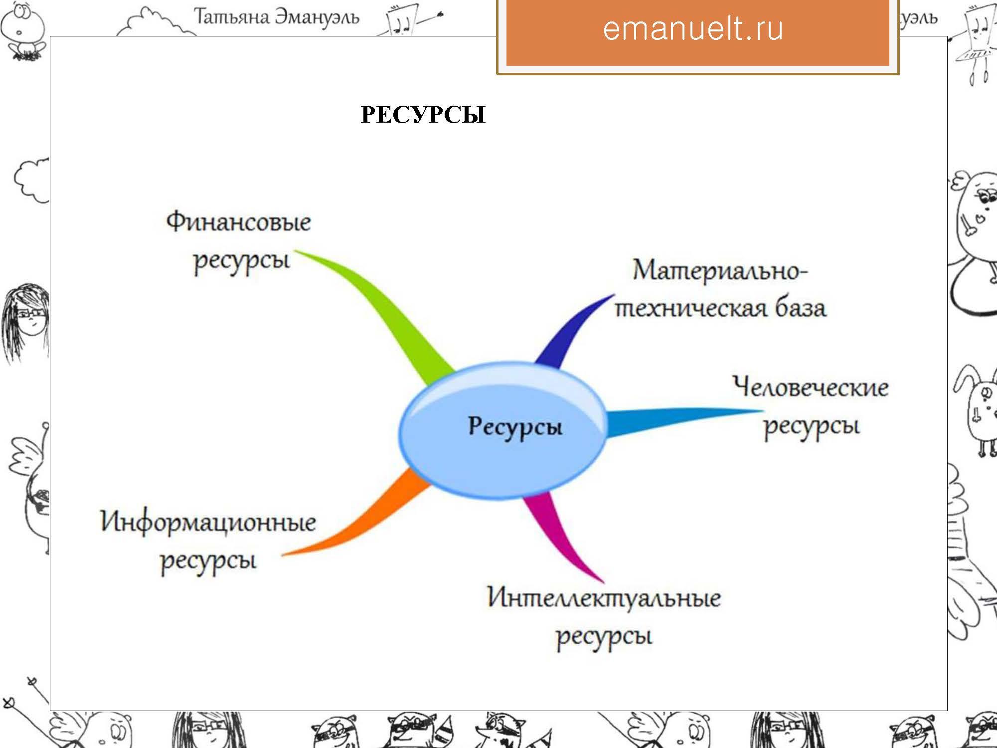 проектный эмануэль_Страница_55