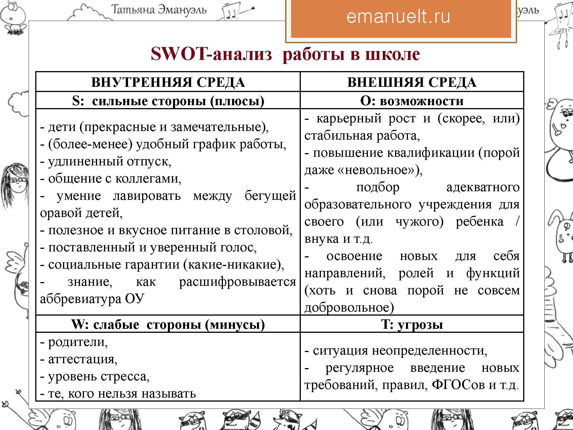 проектный эмануэль_Страница_64
