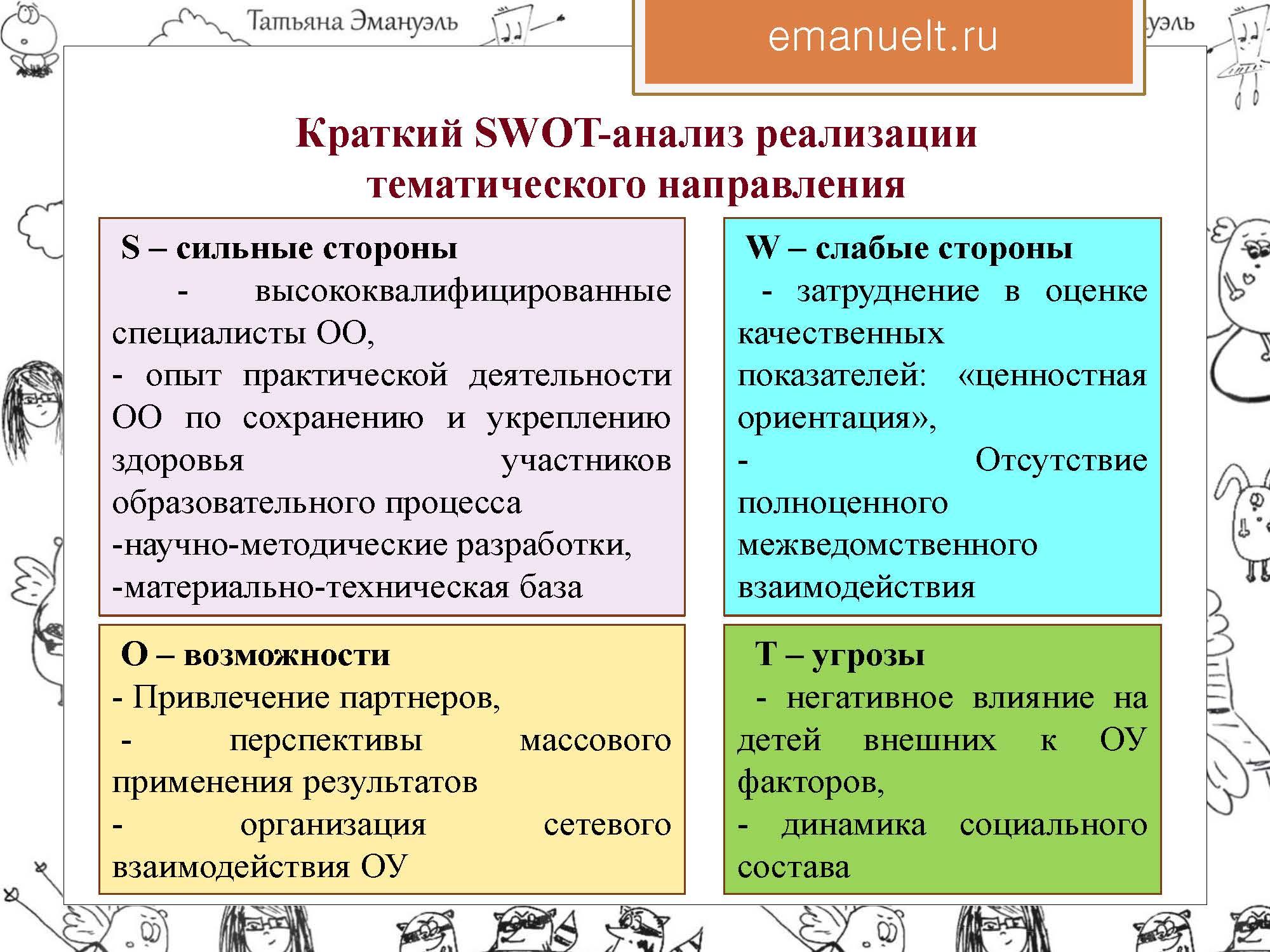 проектный эмануэль_Страница_65