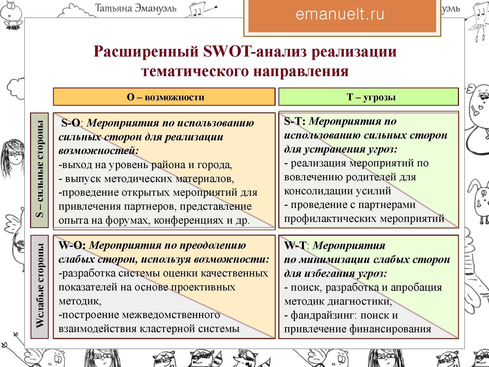 проектный эмануэль_Страница_66