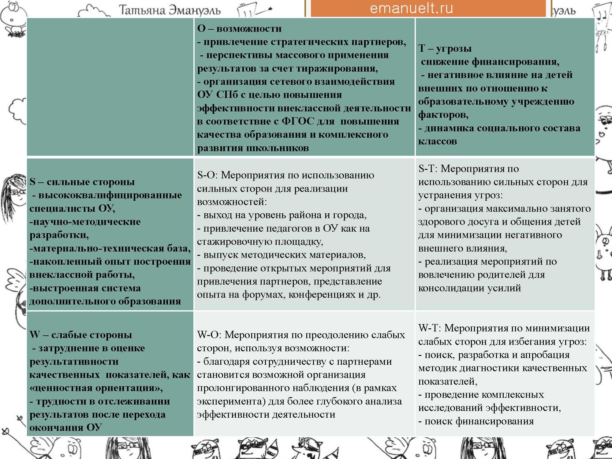 проектный эмануэль_Страница_68