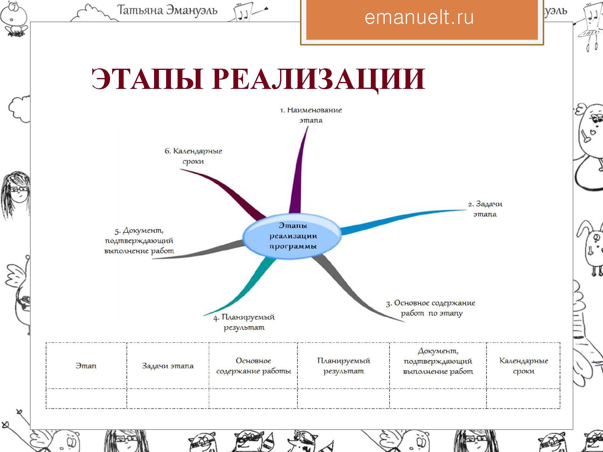 проектный эмануэль_Страница_72