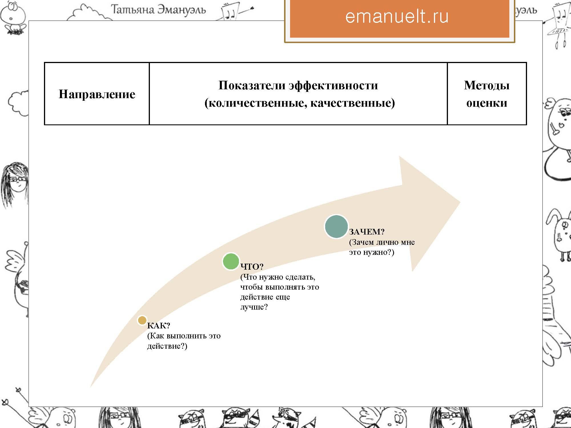 проектный эмануэль_Страница_76
