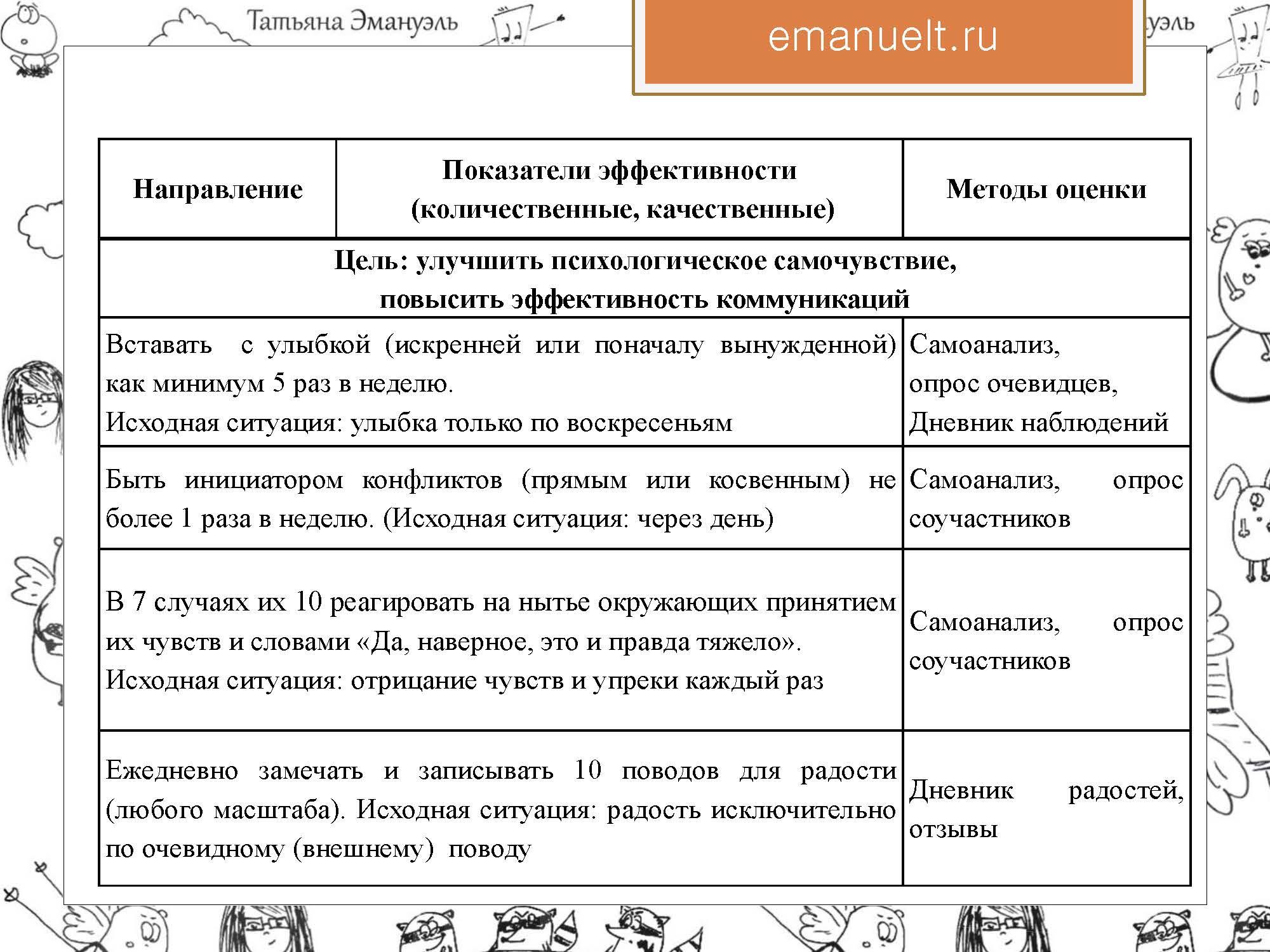 проектный эмануэль_Страница_77