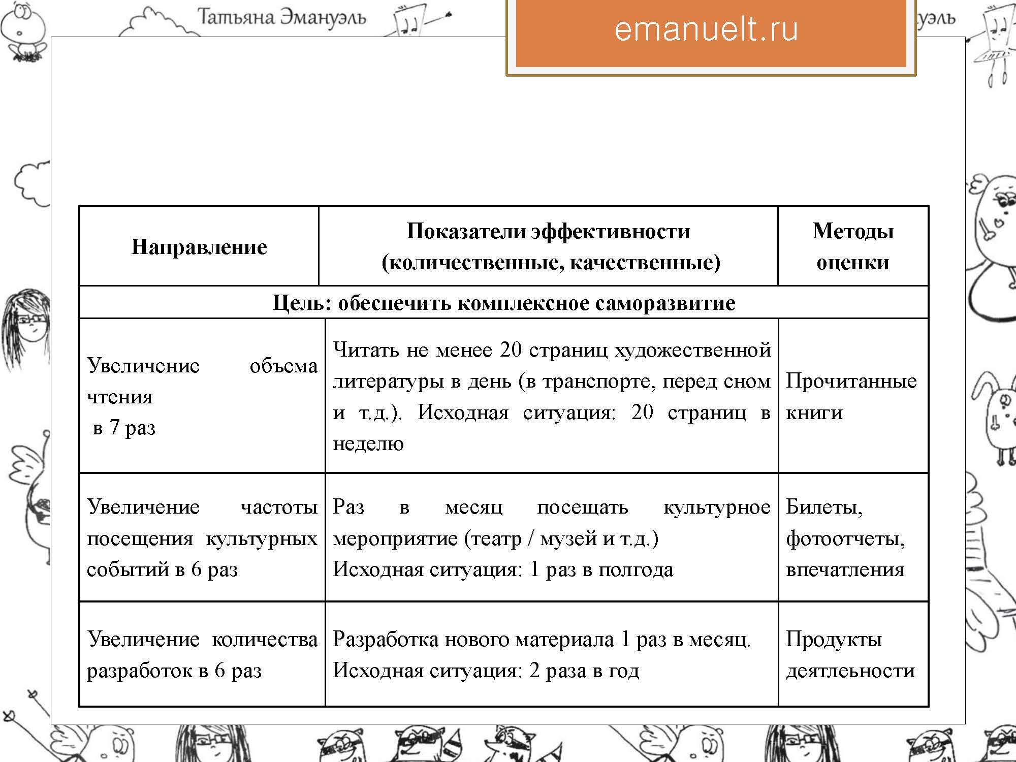 проектный эмануэль_Страница_78