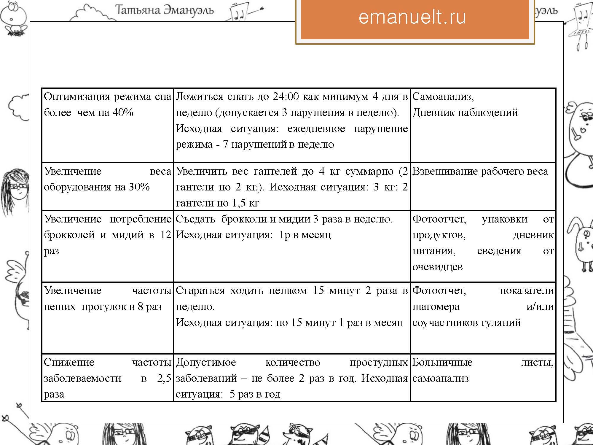 проектный эмануэль_Страница_79