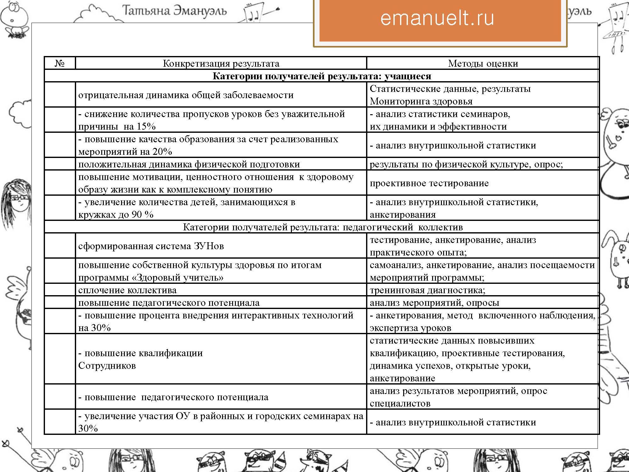 проектный эмануэль_Страница_80