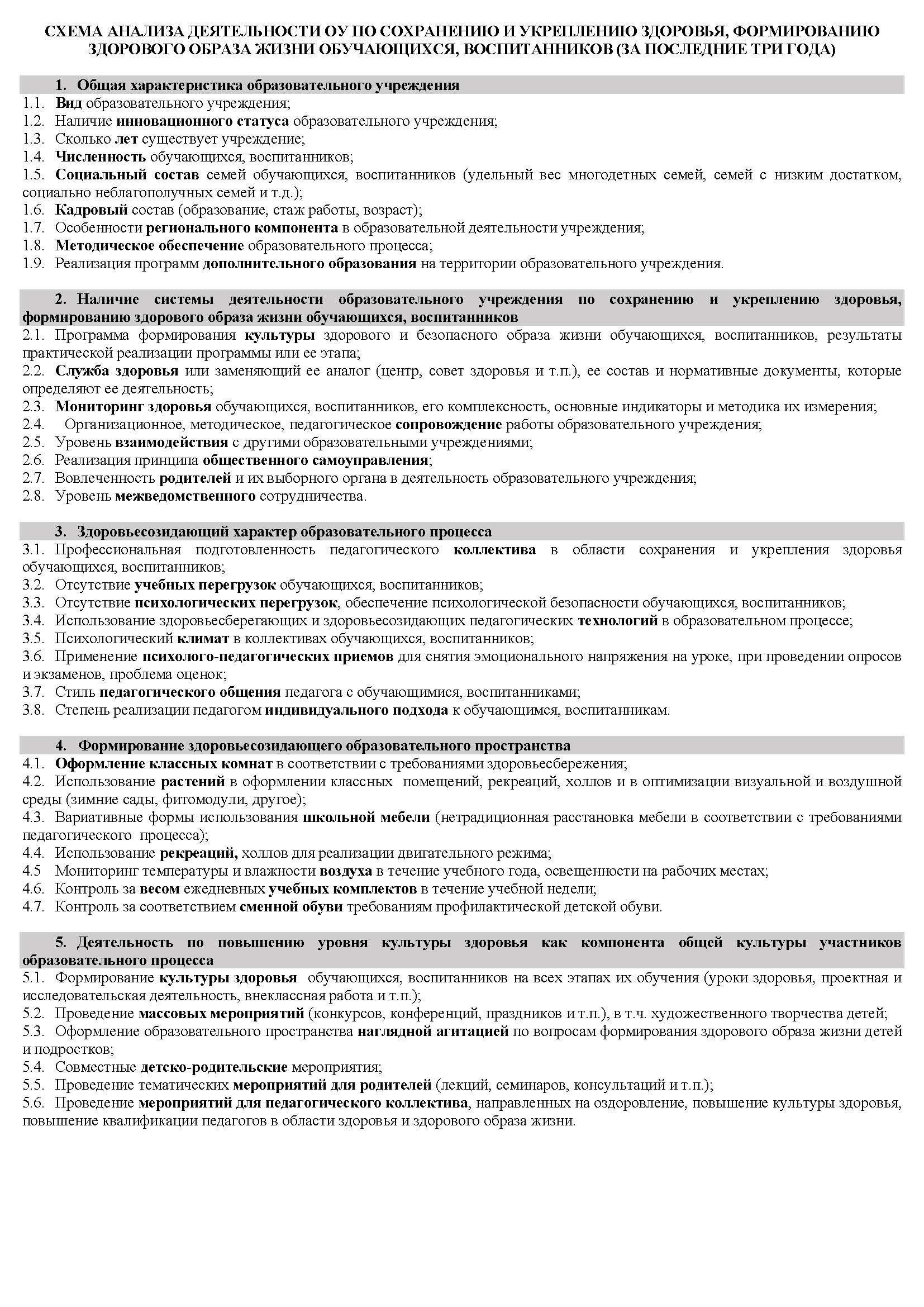 схематично требования города_Страница_1