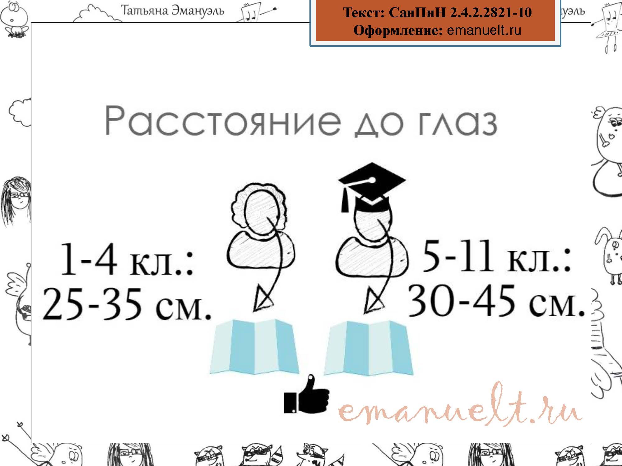 санпин доп_Страница_08