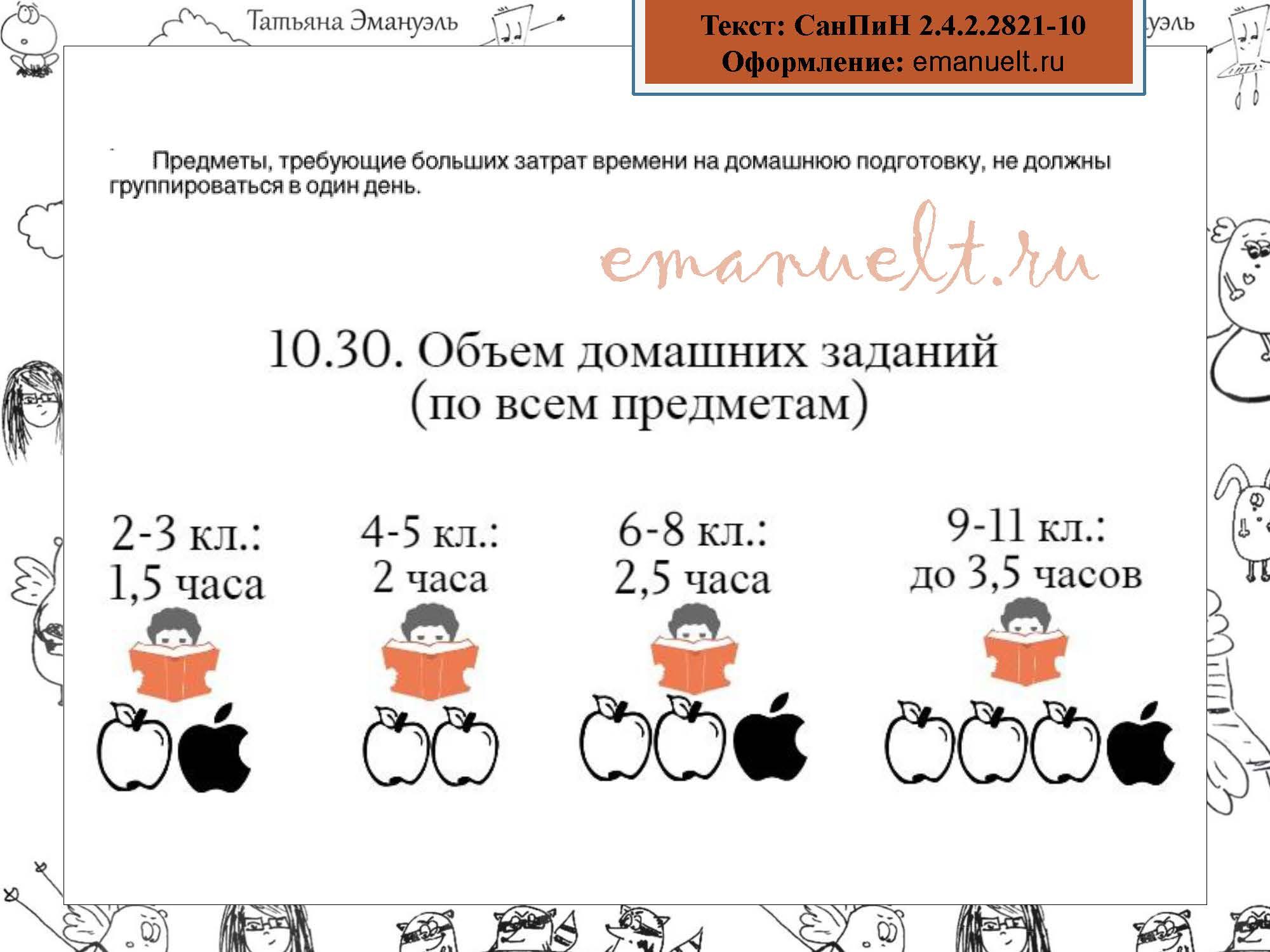 санпин доп_Страница_12