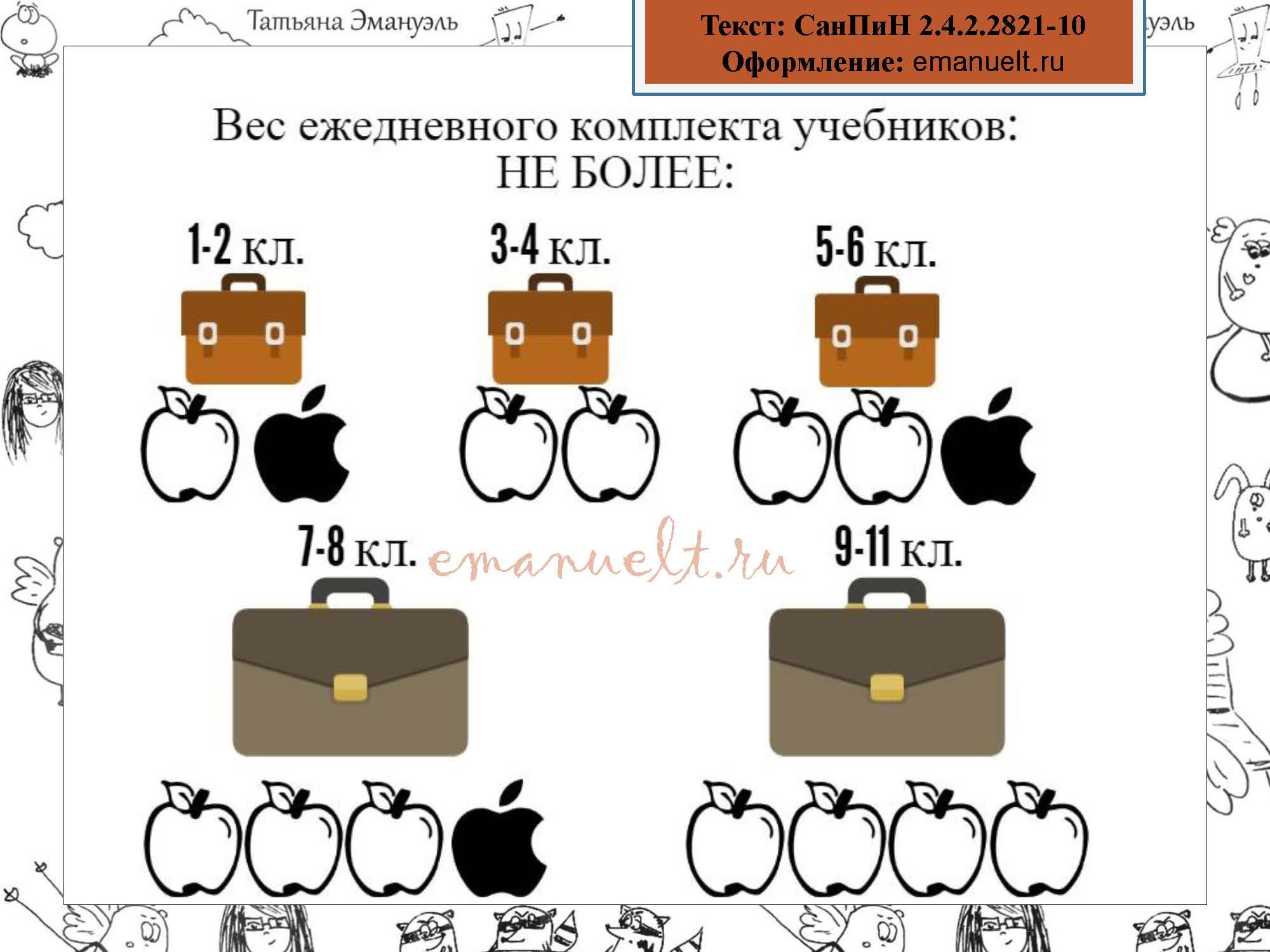 санпин доп_Страница_16