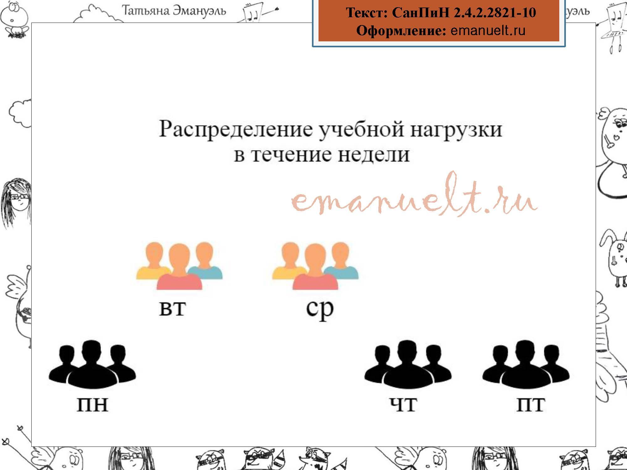 санпин доп_Страница_19