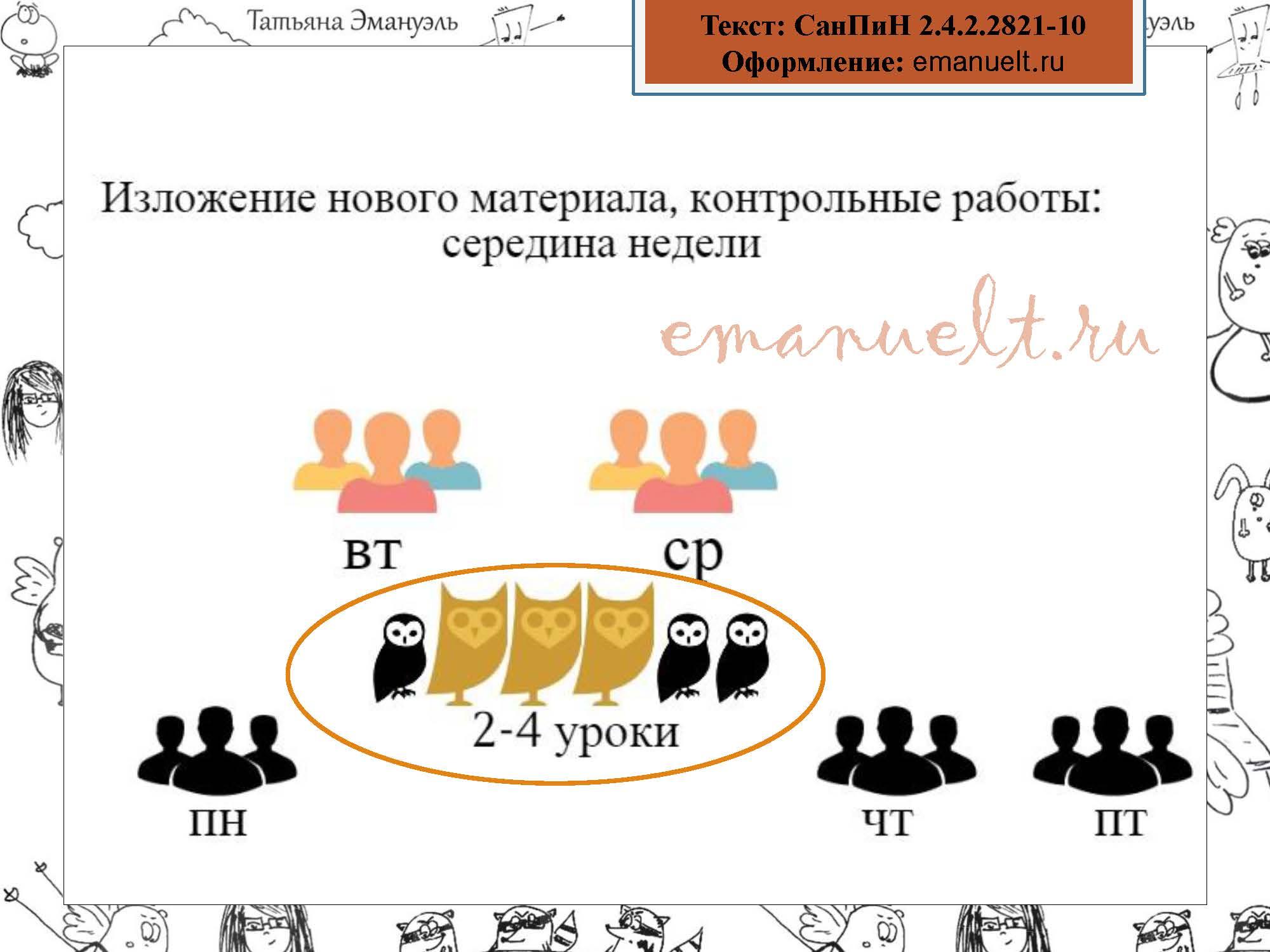 санпин доп_Страница_20