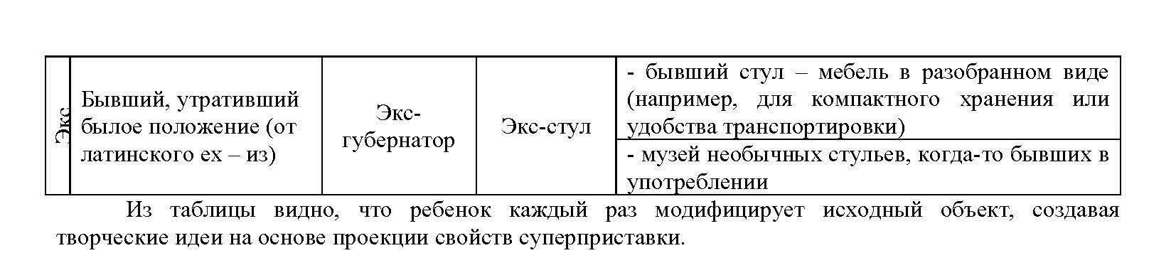 МФО и др._Страница_13