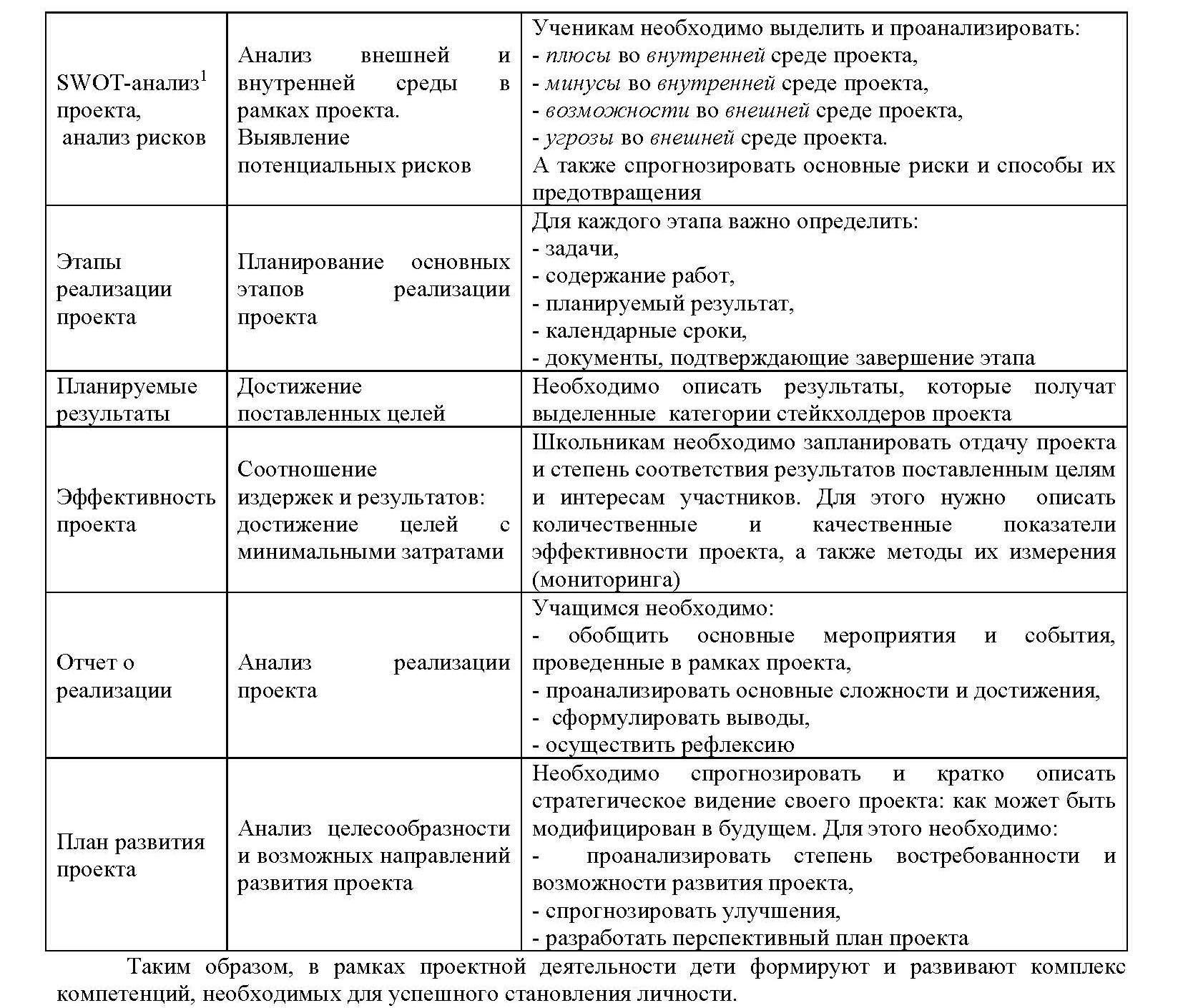 МФО и др._Страница_15