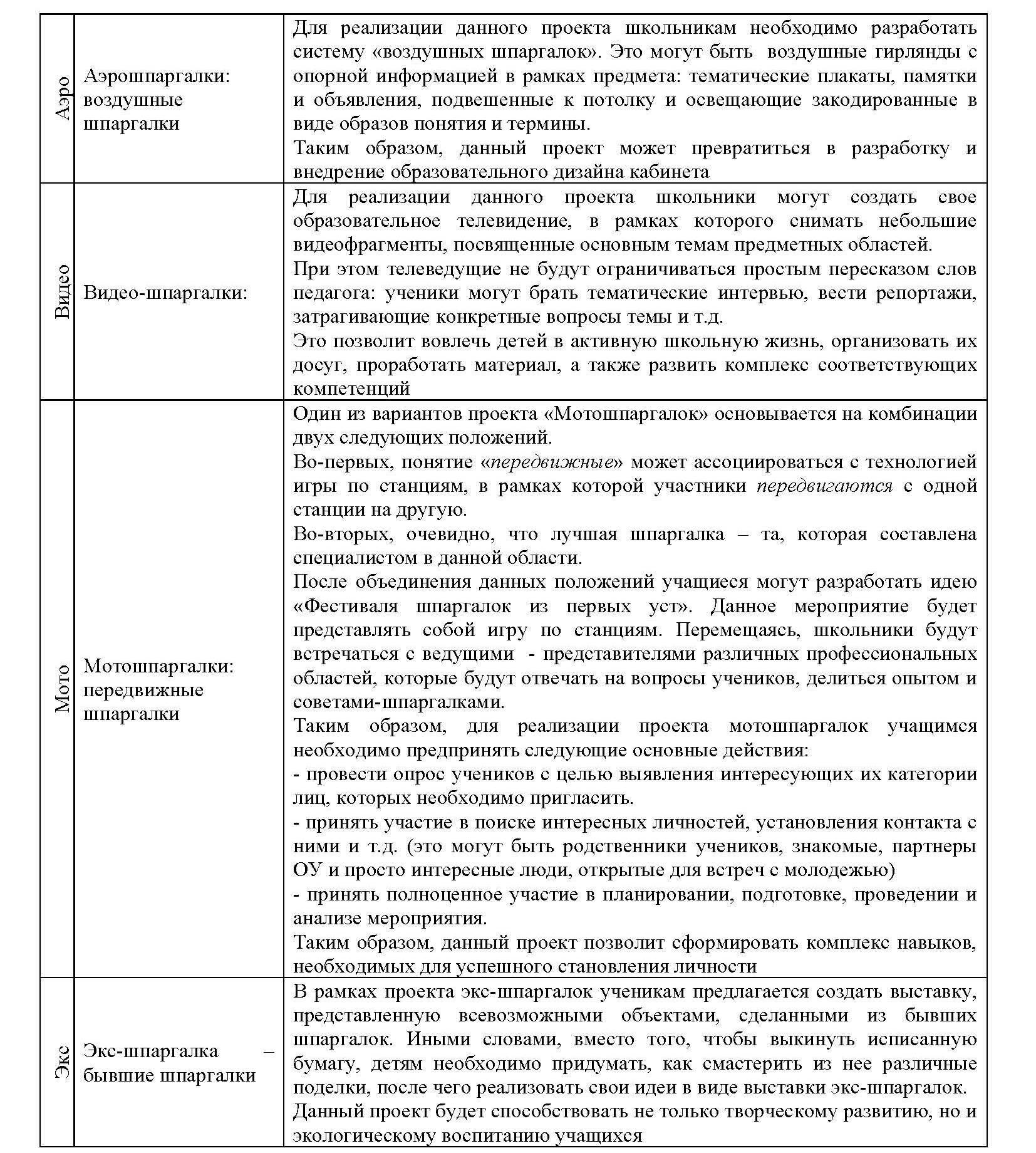 МФО и др._Страница_18