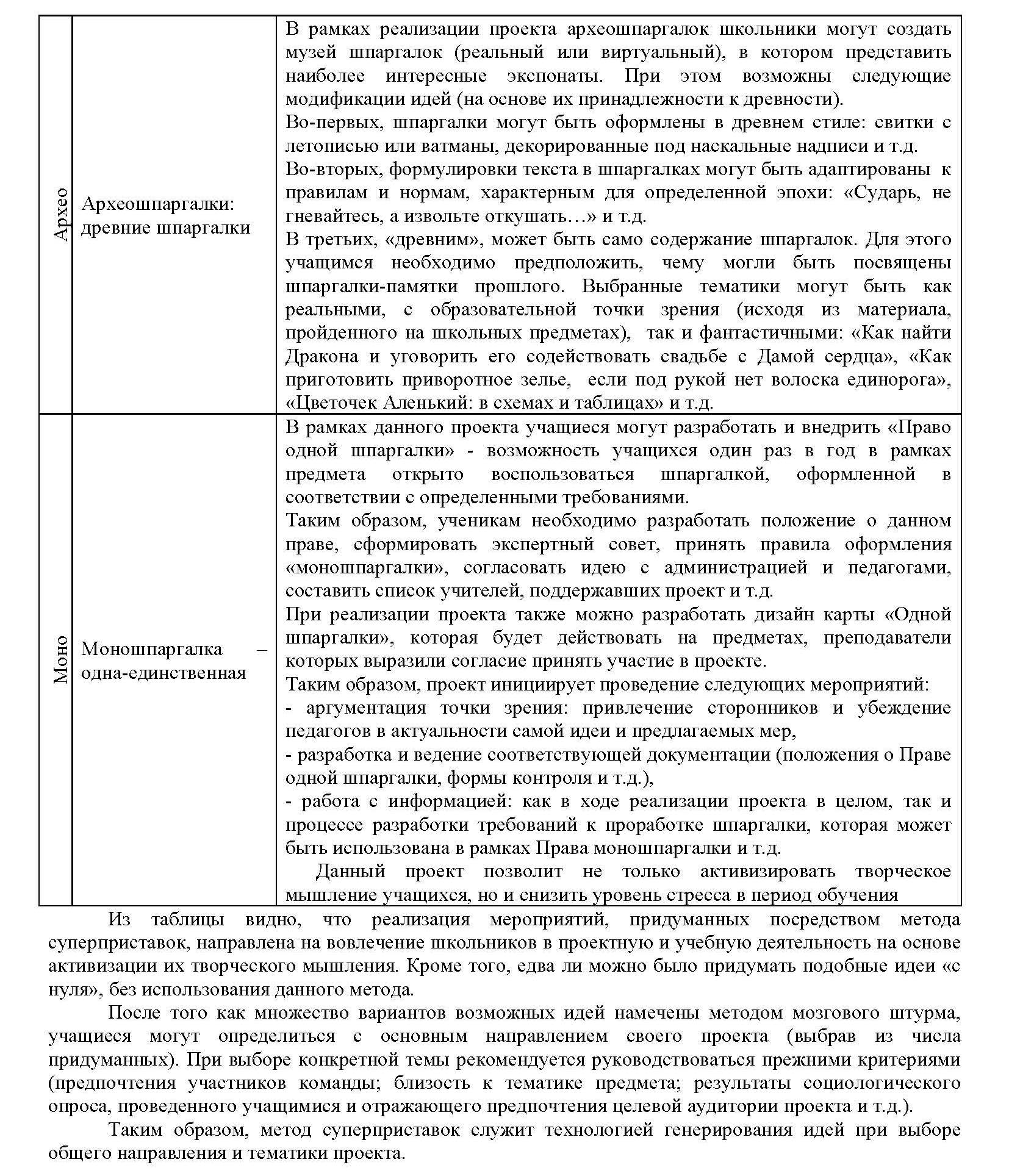 МФО и др._Страница_19