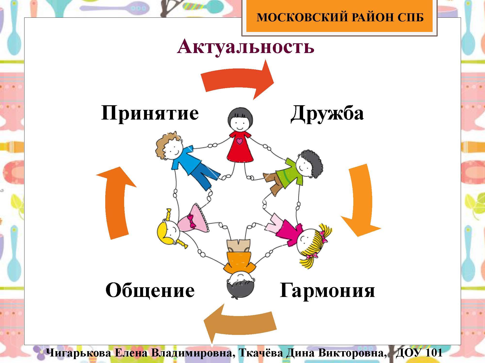 Секция 8. ДОУ 101, ПСИ. Московский район_Страница_02