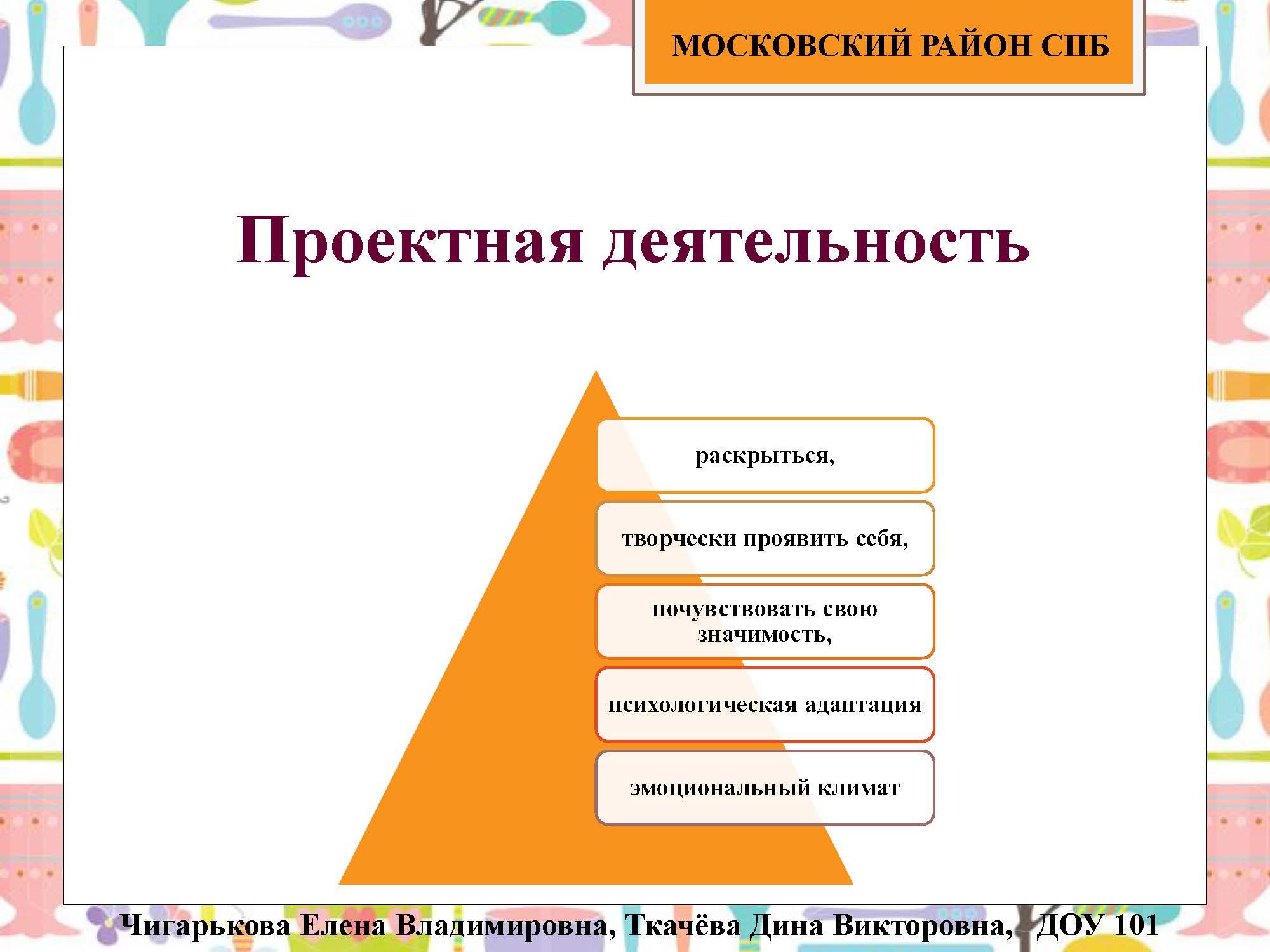 Секция 8. ДОУ 101, ПСИ. Московский район_Страница_03