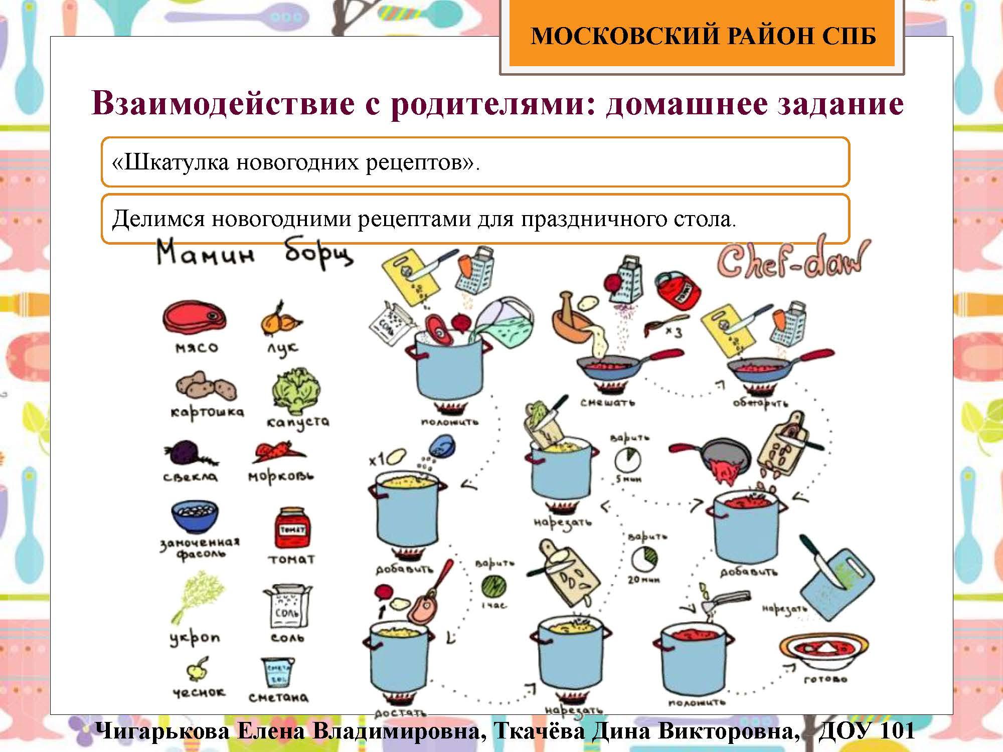 Секция 8. ДОУ 101, ПСИ. Московский район_Страница_11
