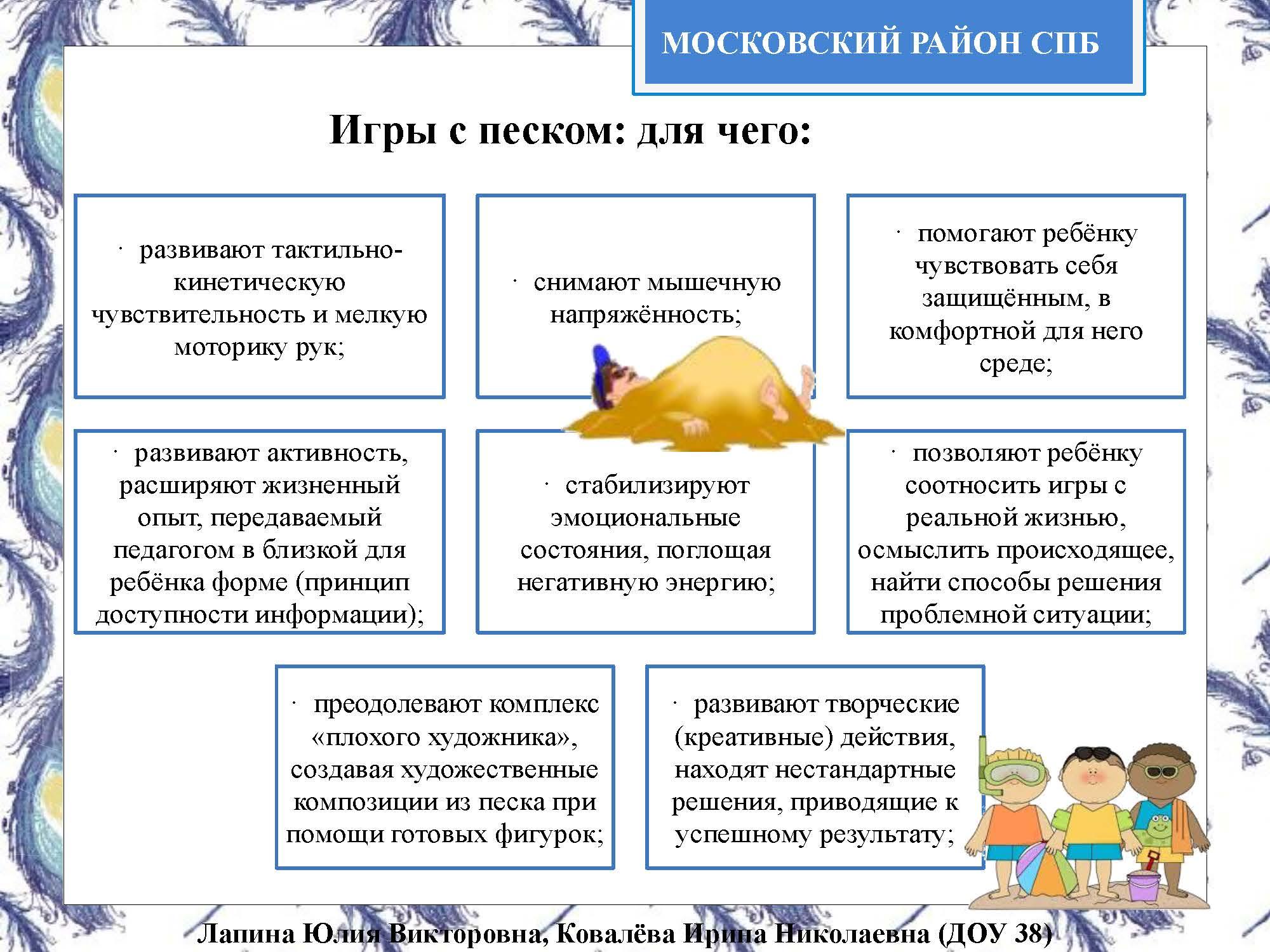 Секция 8. ДОУ 38, Московский район_Страница_06