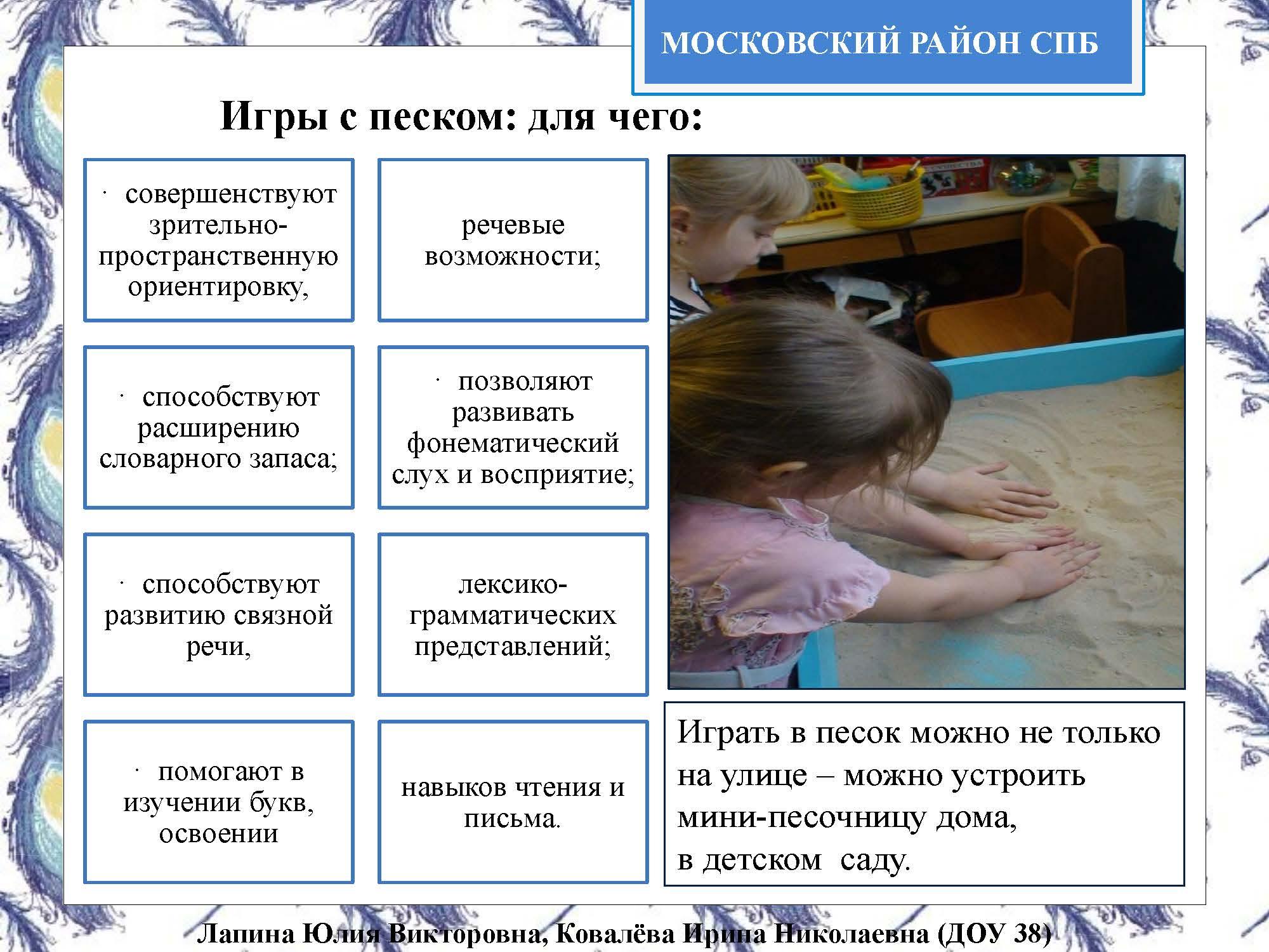 Секция 8. ДОУ 38, Московский район_Страница_07