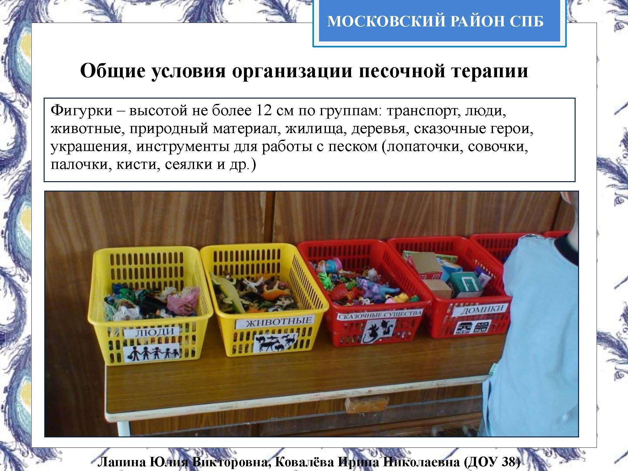 Секция 8. ДОУ 38, Московский район_Страница_12
