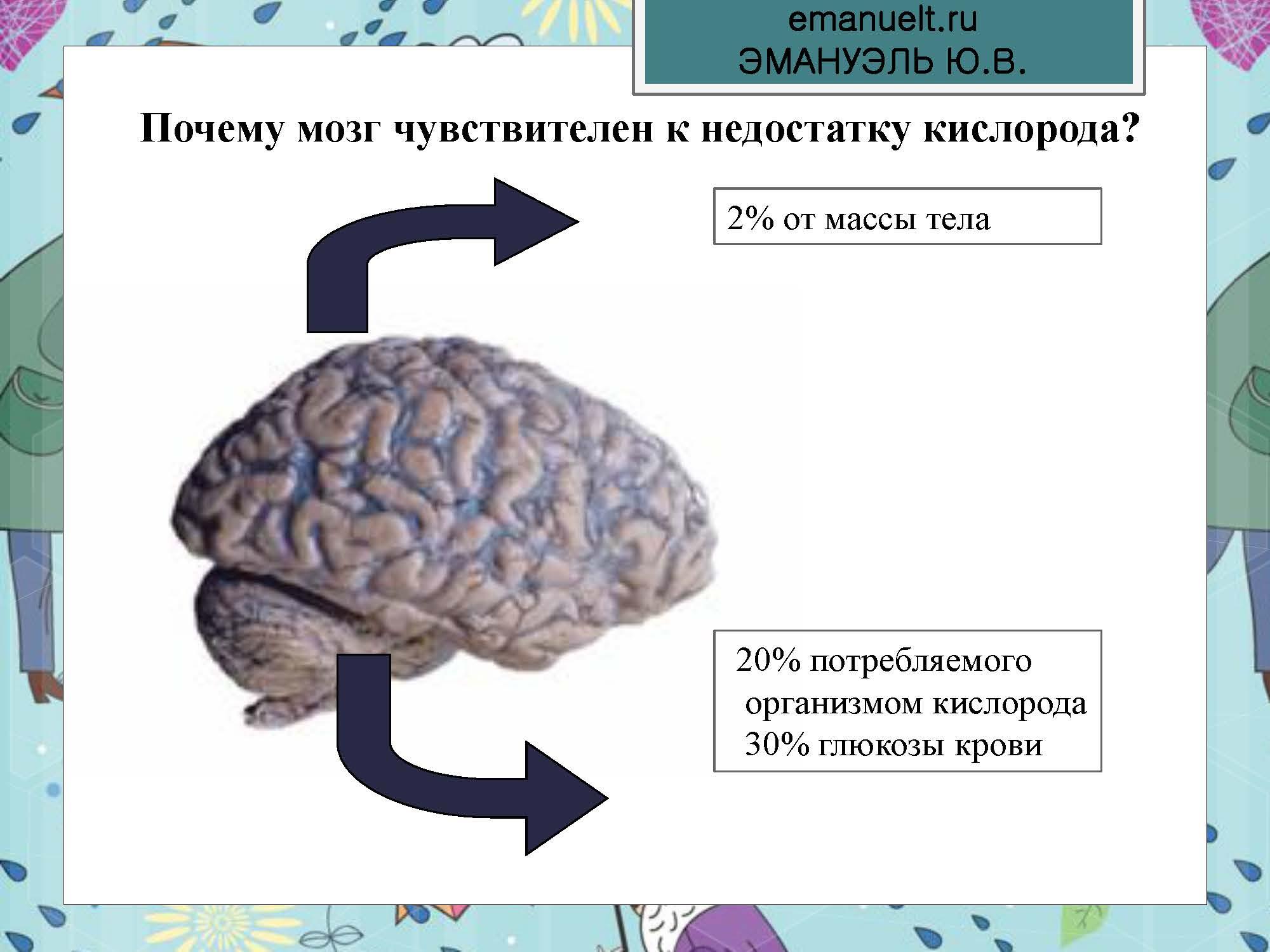 Секция 8. ЭЮВ. СПбГМУ.  26.03_Страница_04