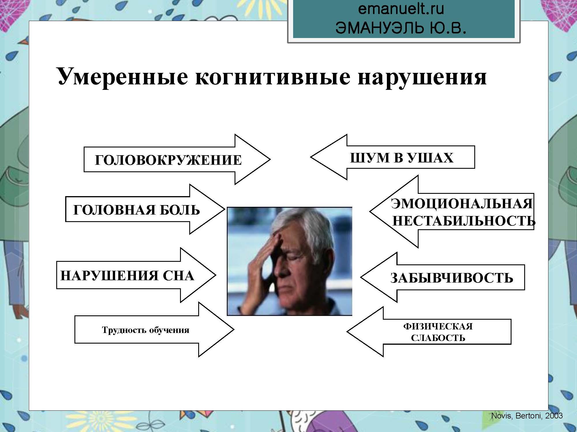 Секция 8. ЭЮВ. СПбГМУ.  26.03_Страница_05