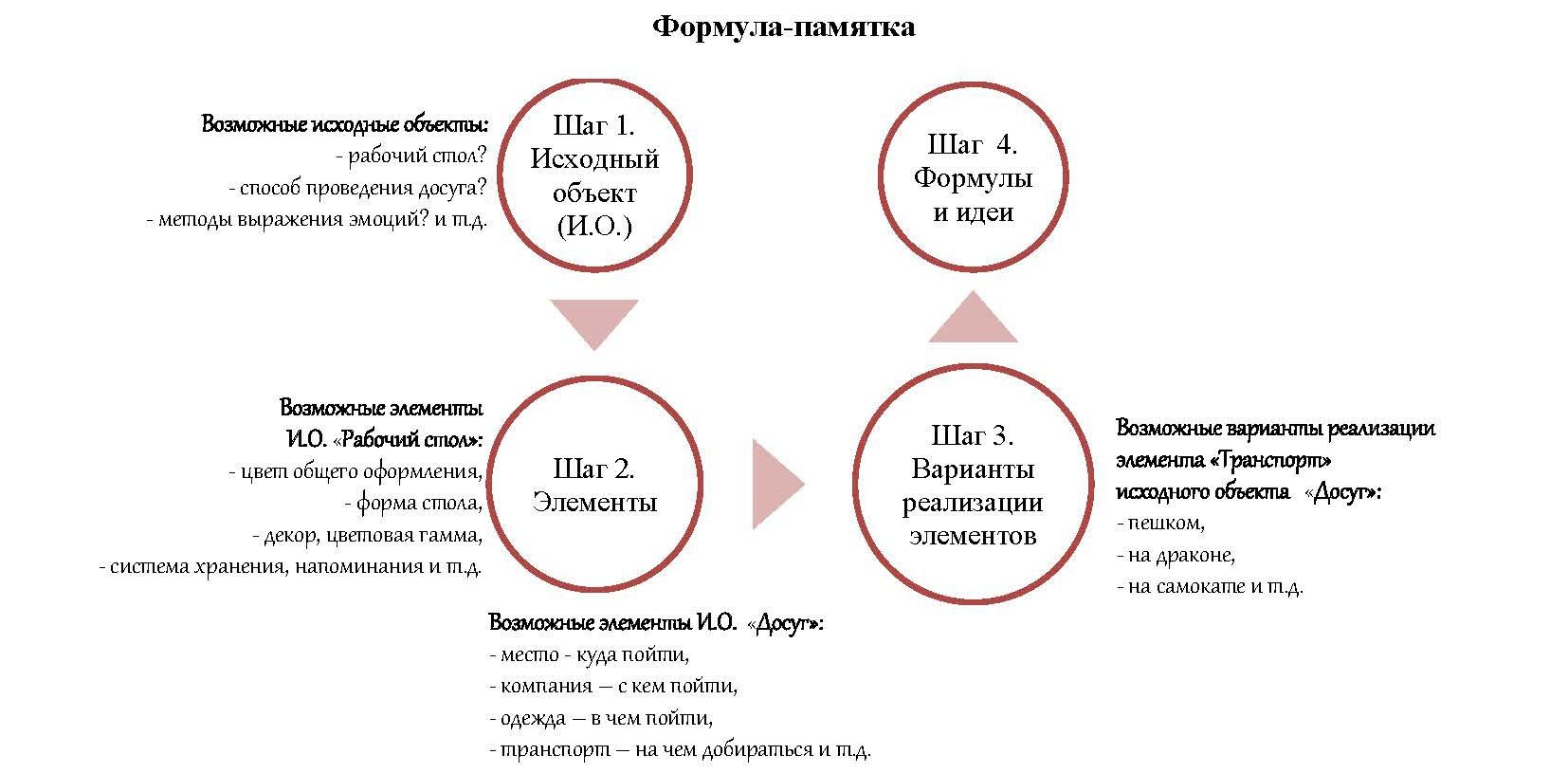морфо!_Страница_04