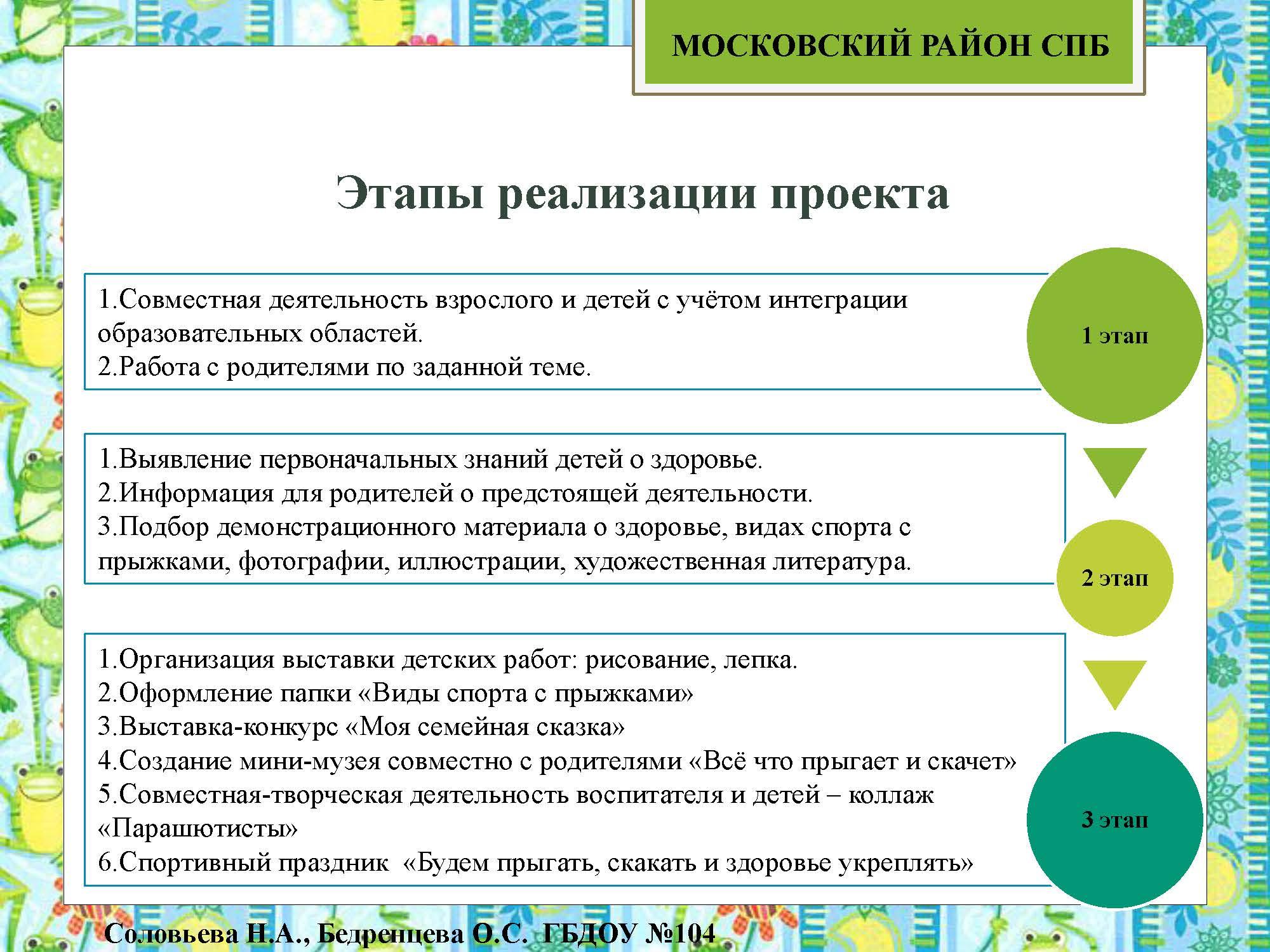 секция 8. ДОУ 104. Московский район_Страница_07