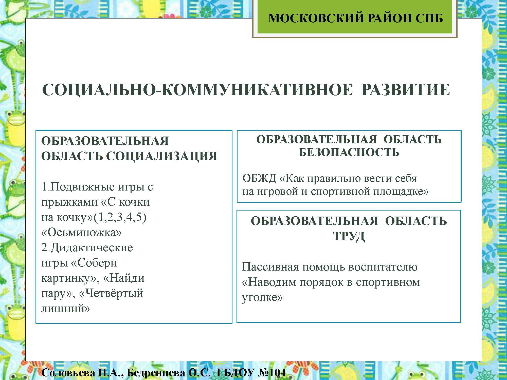 секция 8. ДОУ 104. Московский район_Страница_30