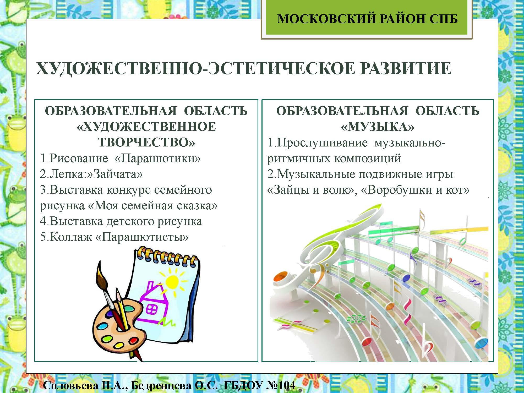 секция 8. ДОУ 104. Московский район_Страница_41