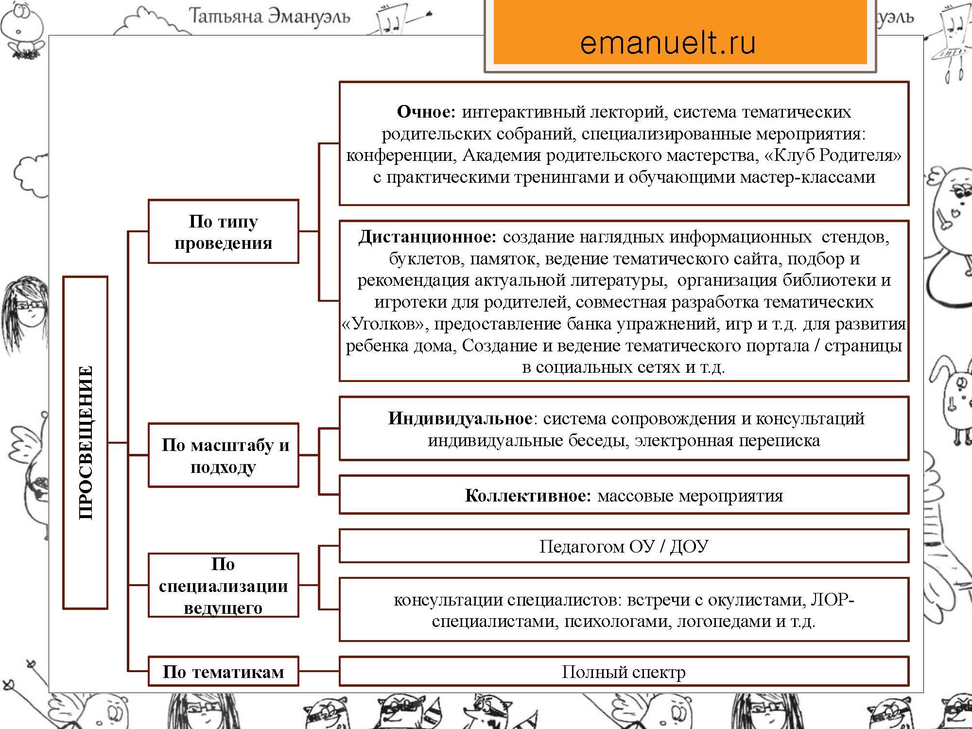 секция 8. Эмануэль Т.С., Московский район_Страница_15