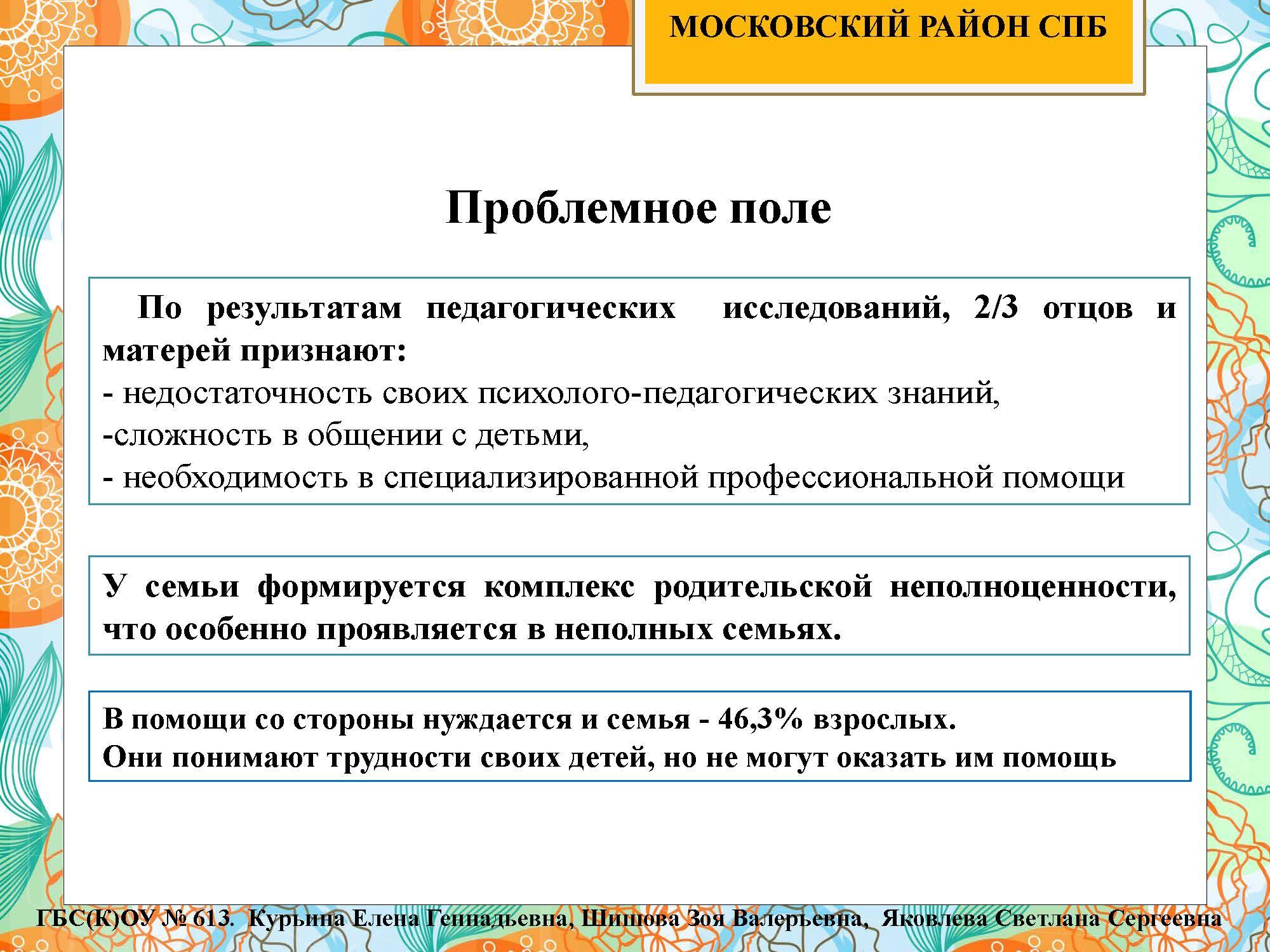 секция 8. ГБС(К)ОУ 613. Московский район_Страница_03