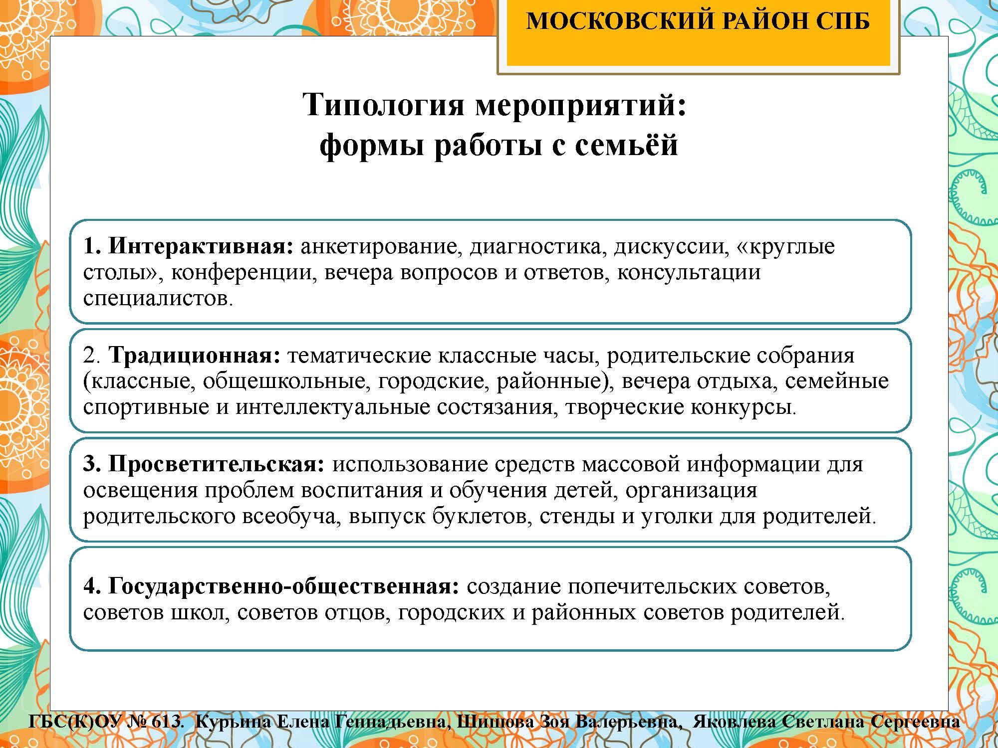 секция 8. ГБС(К)ОУ 613. Московский район_Страница_08