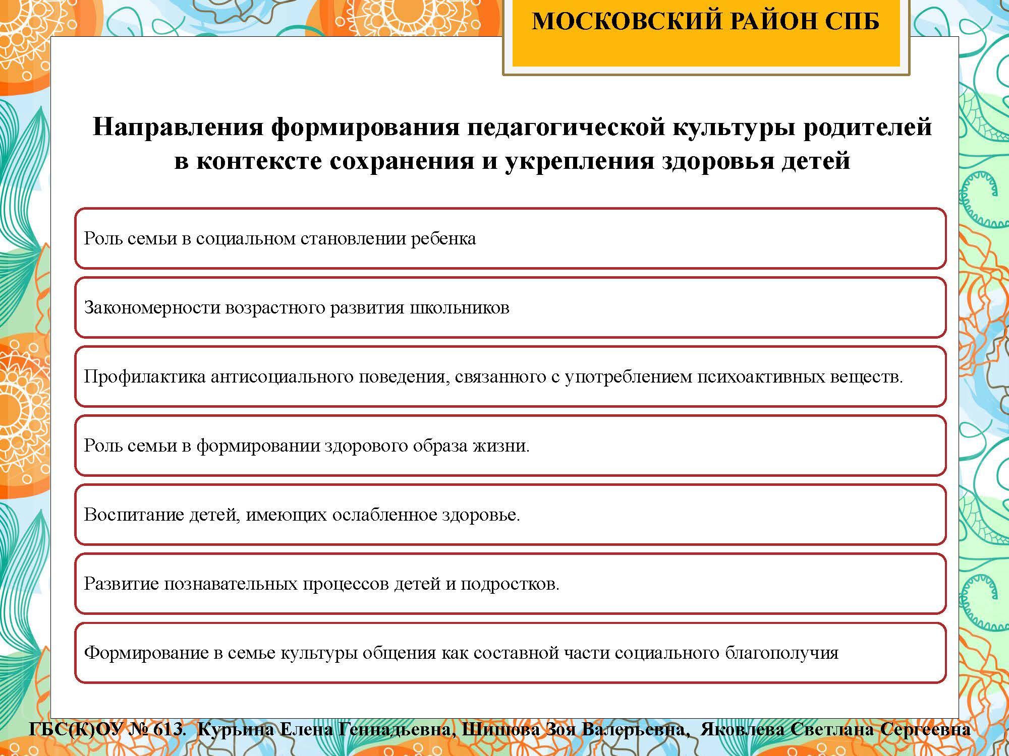 секция 8. ГБС(К)ОУ 613. Московский район_Страница_10